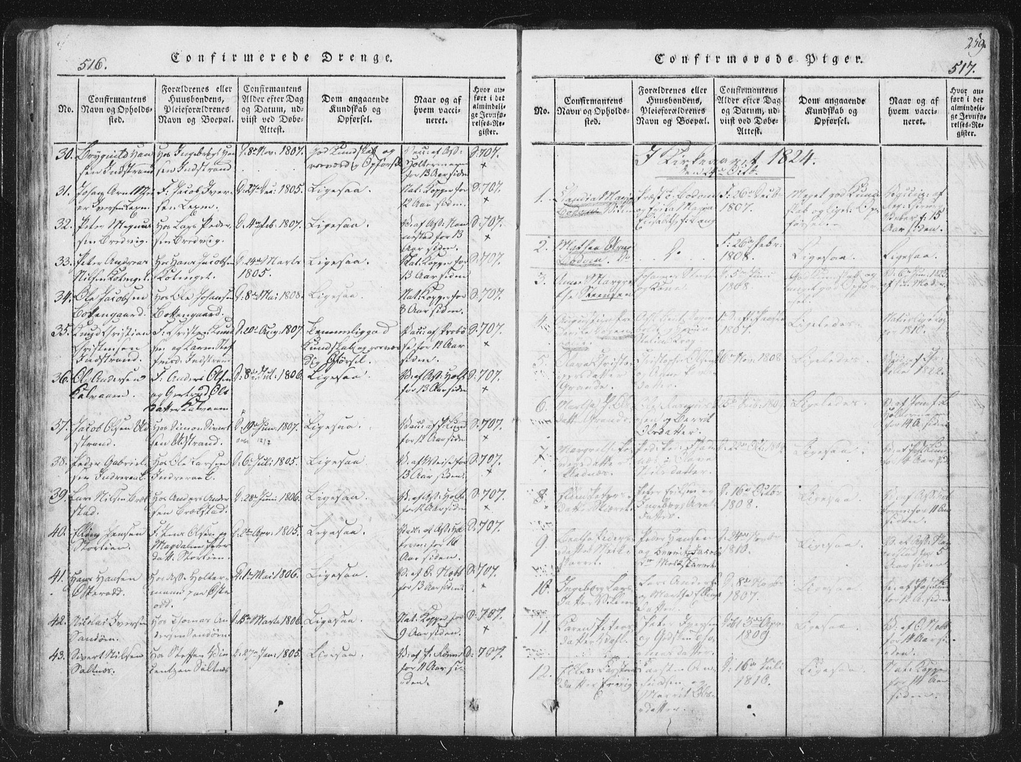 SAT, Ministerialprotokoller, klokkerbøker og fødselsregistre - Sør-Trøndelag, 659/L0734: Ministerialbok nr. 659A04, 1818-1825, s. 516-517