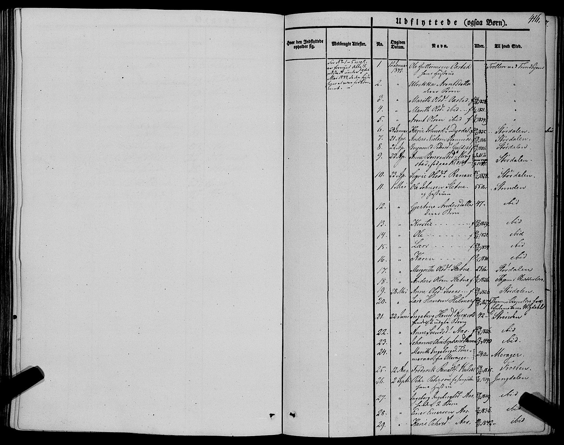 SAT, Ministerialprotokoller, klokkerbøker og fødselsregistre - Sør-Trøndelag, 695/L1145: Ministerialbok nr. 695A06 /1, 1843-1859, s. 416