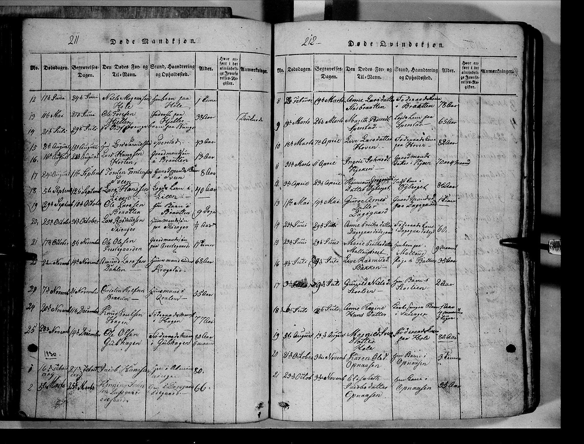 SAH, Lom prestekontor, L/L0003: Klokkerbok nr. 3, 1815-1844, s. 211-212