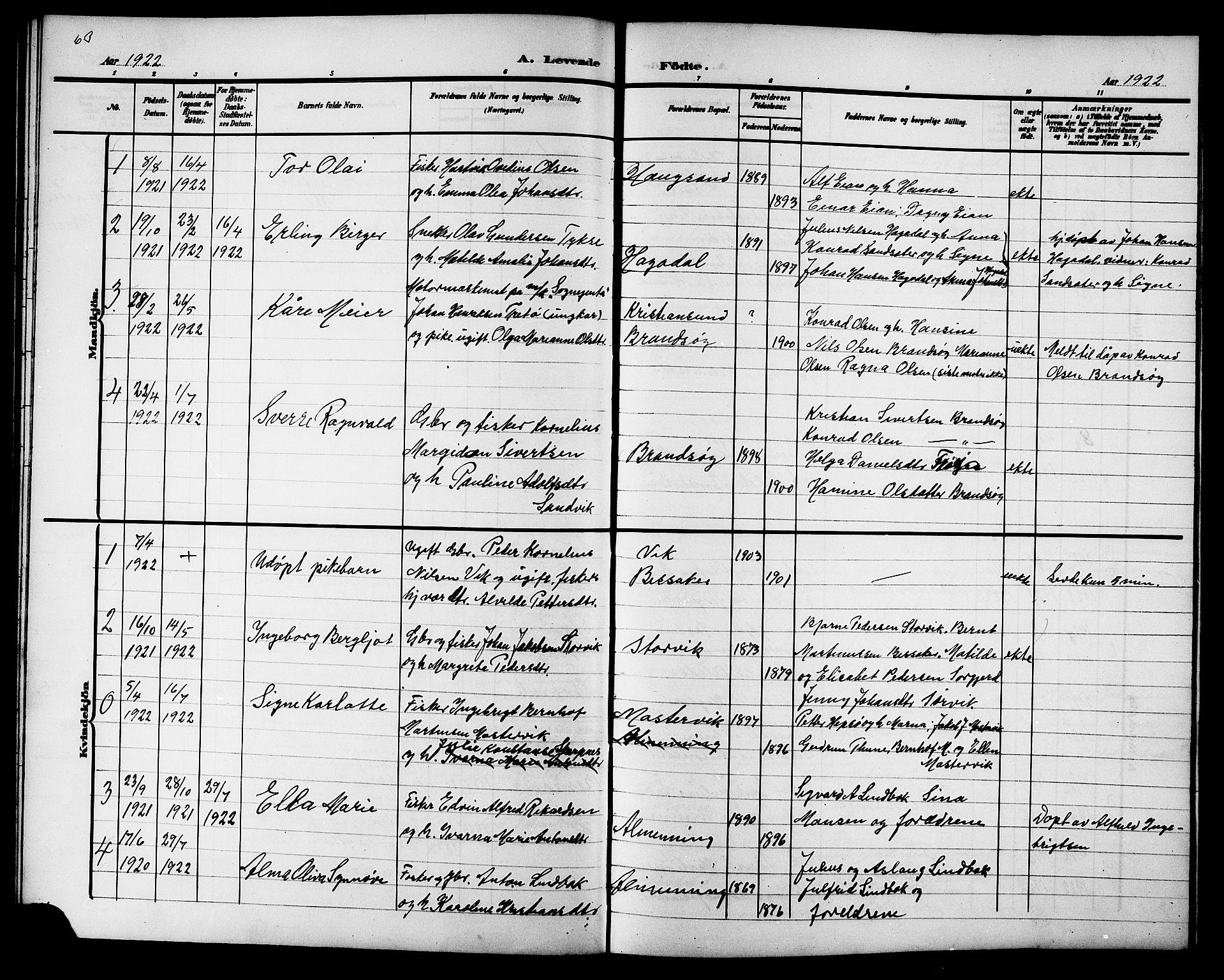 SAT, Ministerialprotokoller, klokkerbøker og fødselsregistre - Sør-Trøndelag, 657/L0717: Klokkerbok nr. 657C04, 1904-1923, s. 63