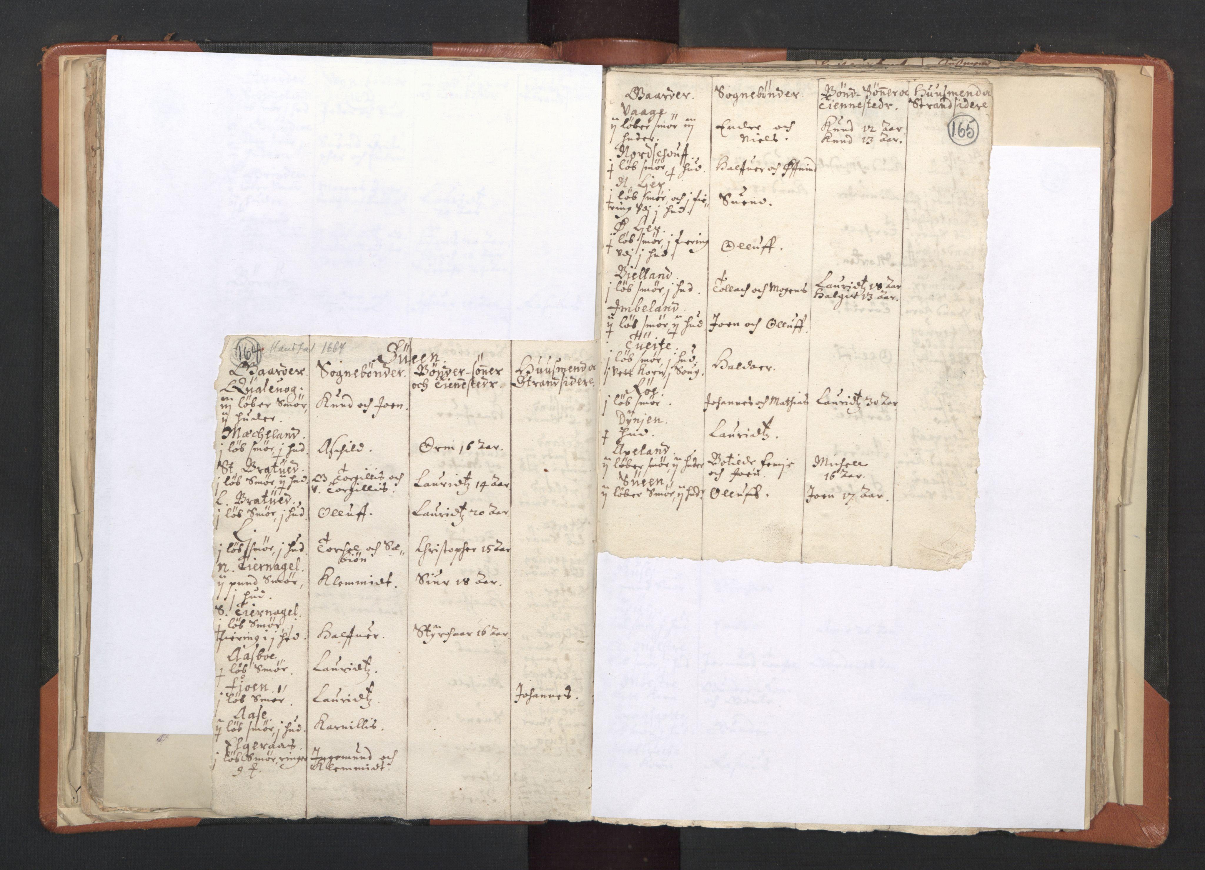 RA, Sogneprestenes manntall 1664-1666, nr. 20: Sunnhordland prosti, 1664-1666, s. 164-165