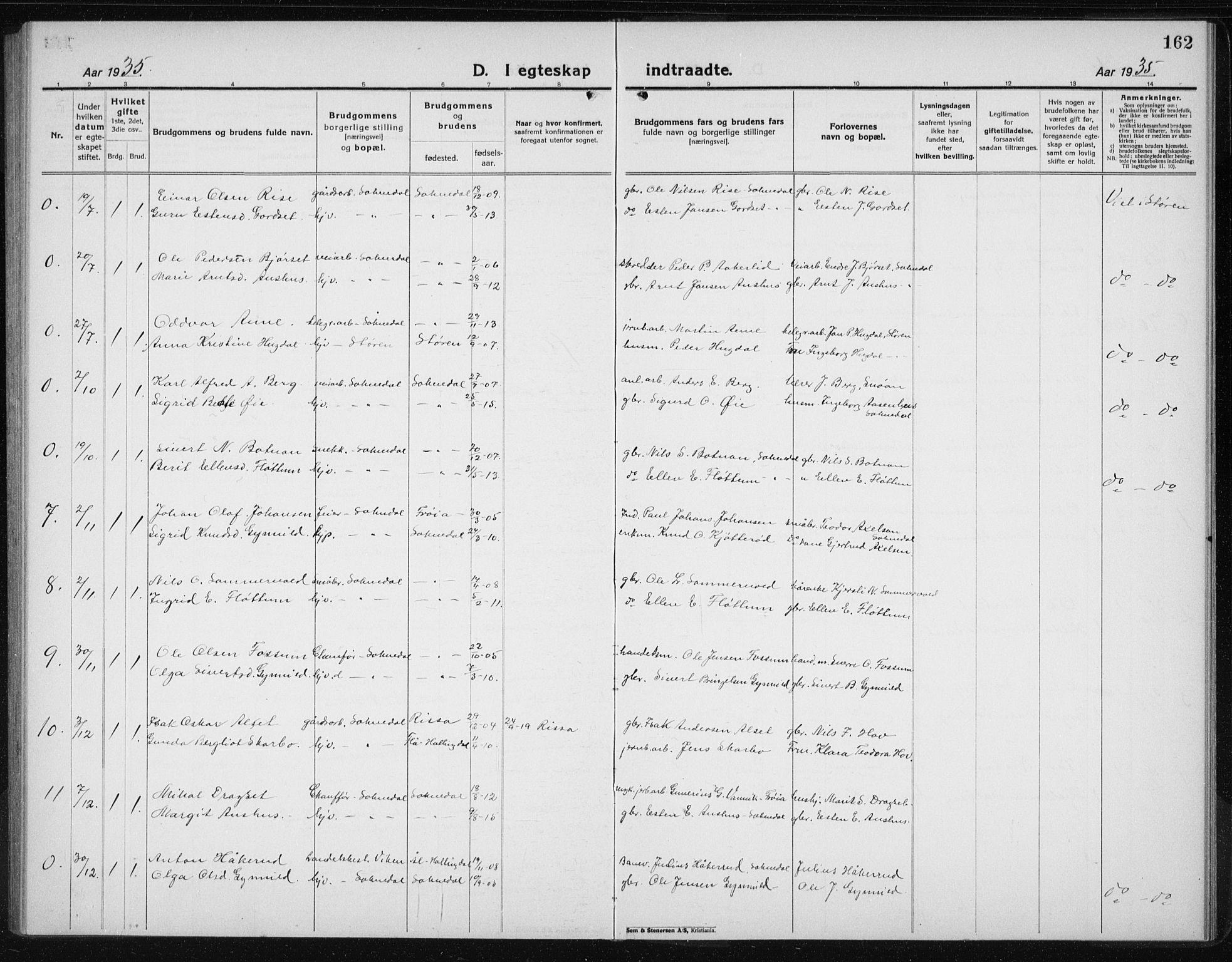 SAT, Ministerialprotokoller, klokkerbøker og fødselsregistre - Sør-Trøndelag, 689/L1045: Klokkerbok nr. 689C04, 1923-1940, s. 162