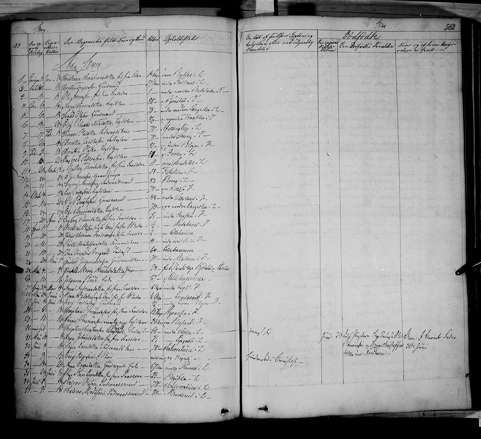 SAH, Fåberg prestekontor, Ministerialbok nr. 5, 1836-1854, s. 581-582