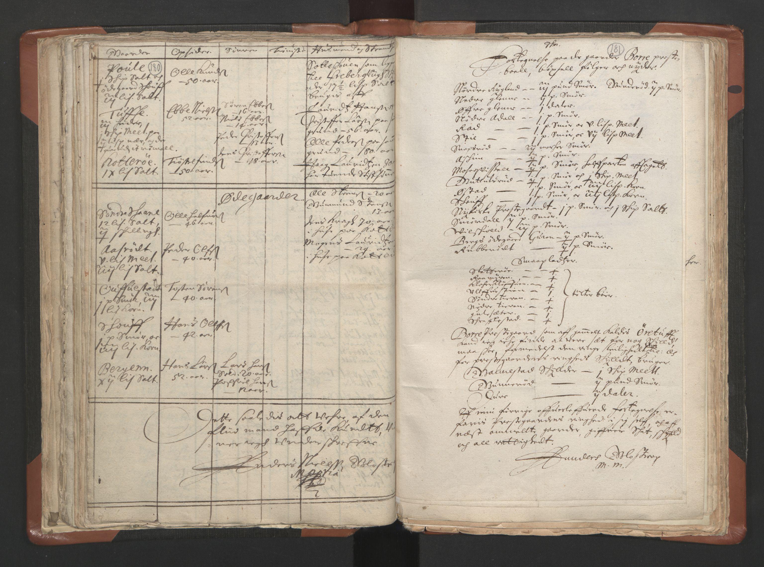 RA, Sogneprestenes manntall 1664-1666, nr. 10: Tønsberg prosti, 1664-1666, s. 180-181
