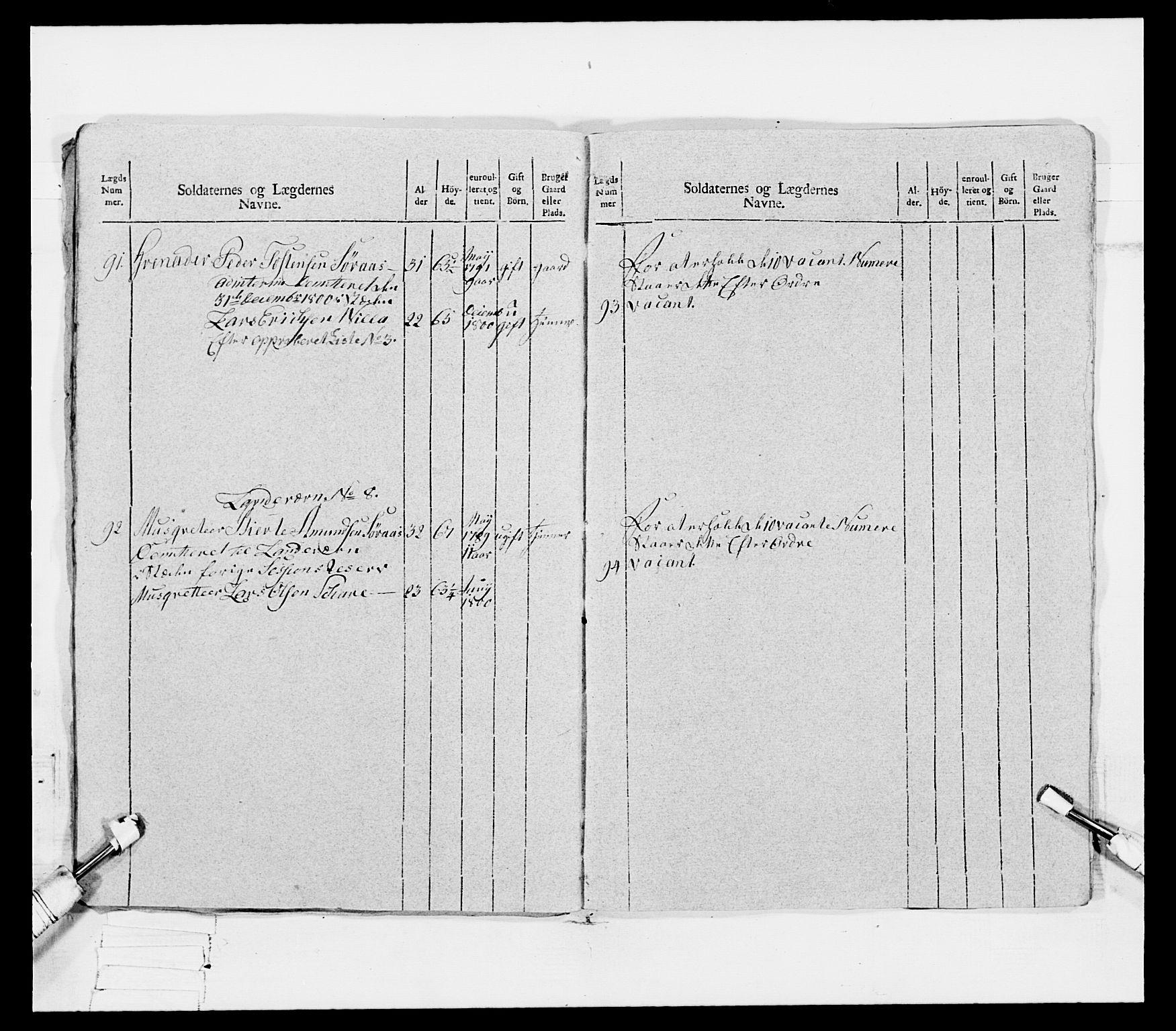 RA, Generalitets- og kommissariatskollegiet, Det kongelige norske kommissariatskollegium, E/Eh/L0080: 2. Trondheimske nasjonale infanteriregiment, 1792-1800, s. 123