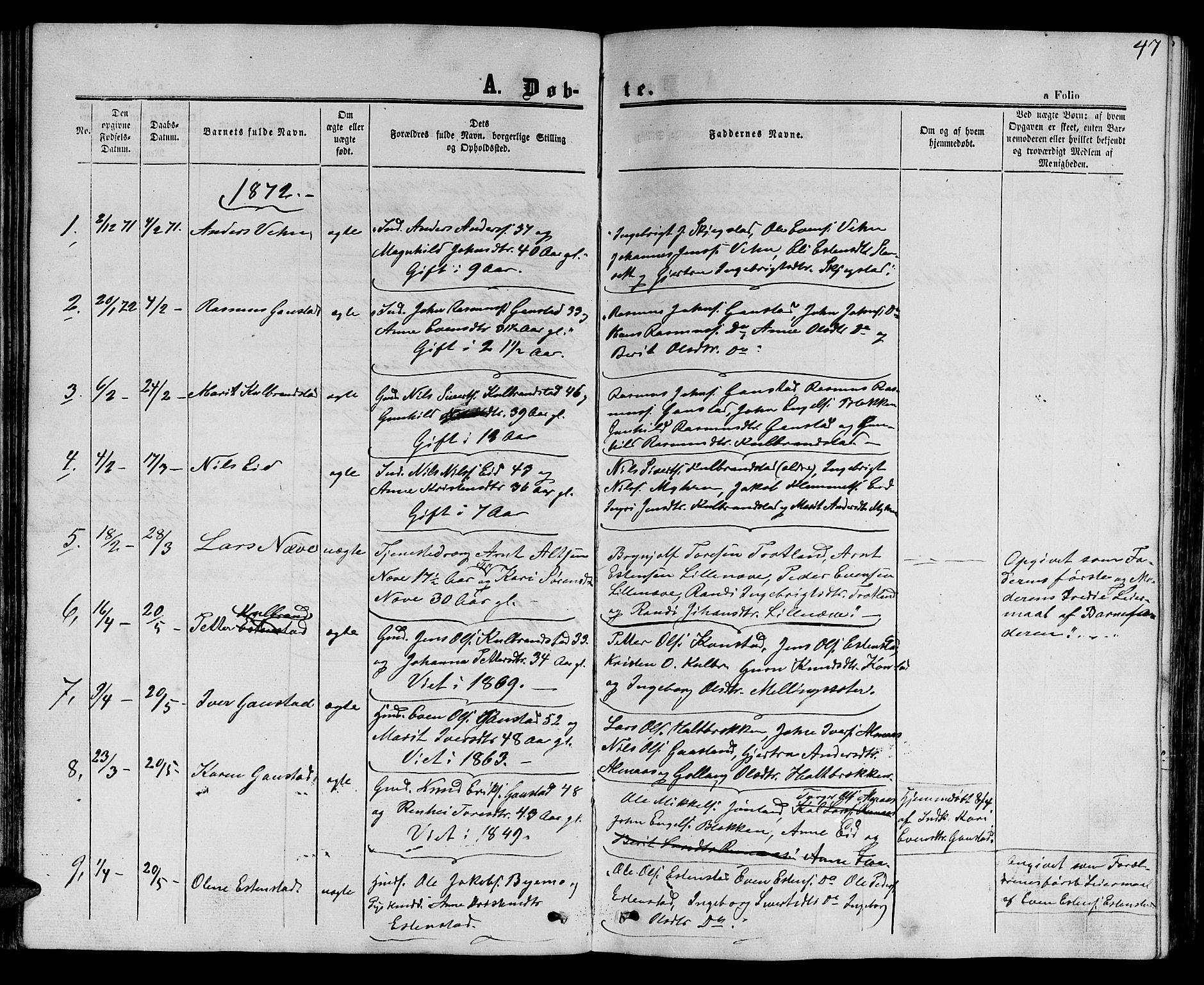 SAT, Ministerialprotokoller, klokkerbøker og fødselsregistre - Sør-Trøndelag, 694/L1131: Klokkerbok nr. 694C03, 1858-1886, s. 47