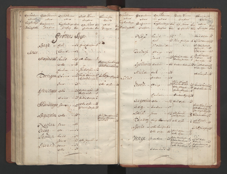 RA, Manntallet 1701, nr. 11: Nordmøre fogderi og Romsdal fogderi, 1701, s. 246-247