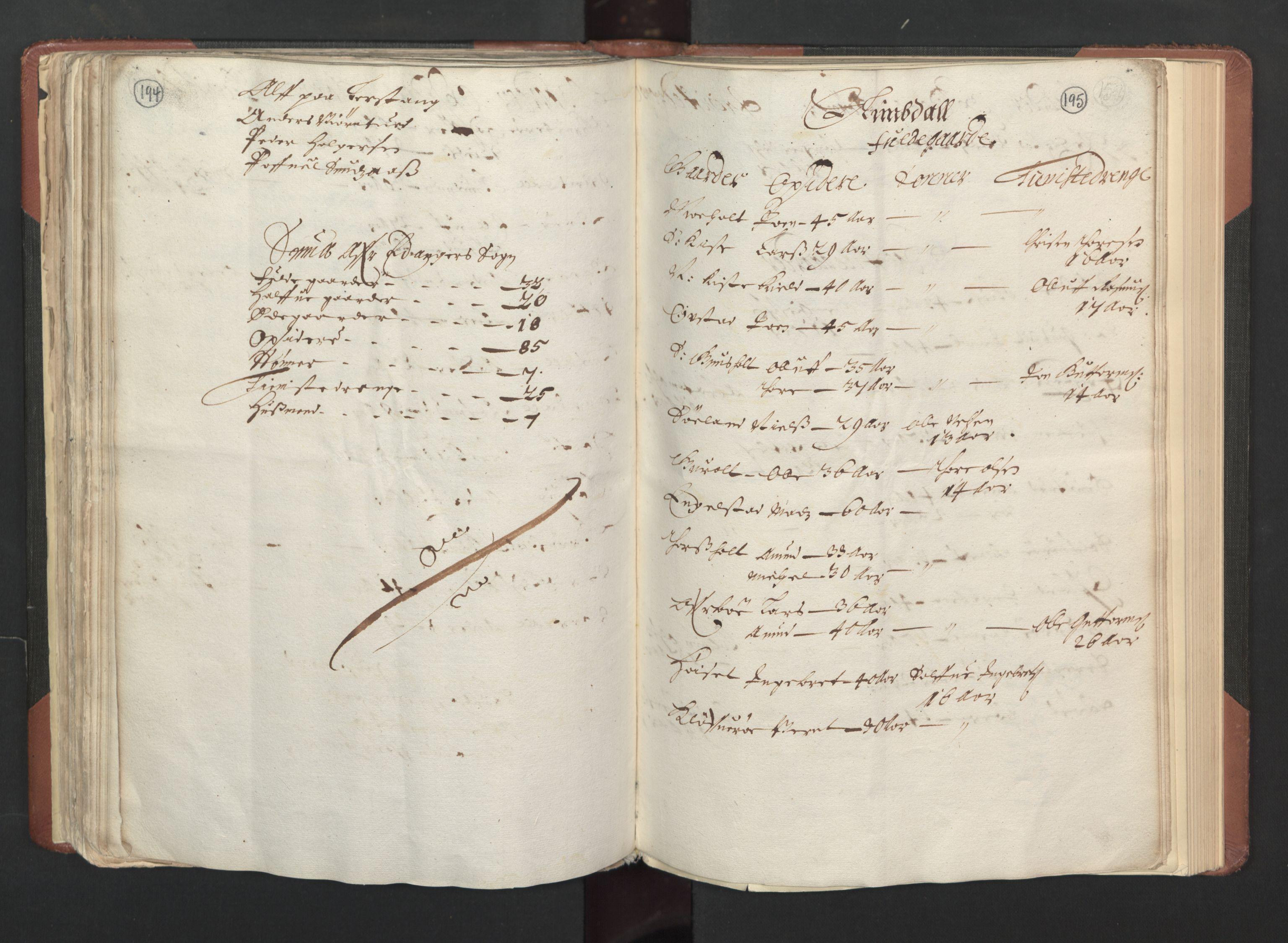 RA, Fogdenes og sorenskrivernes manntall 1664-1666, nr. 6: Øvre og Nedre Telemark fogderi og Bamble fogderi , 1664, s. 194-195