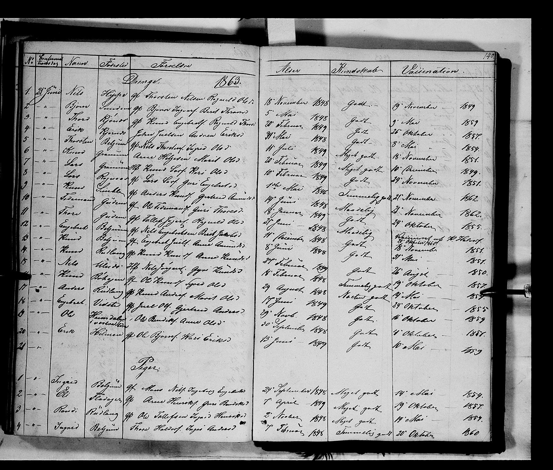 SAH, Nord-Aurdal prestekontor, Ministerialbok nr. 6, 1842-1863, s. 140
