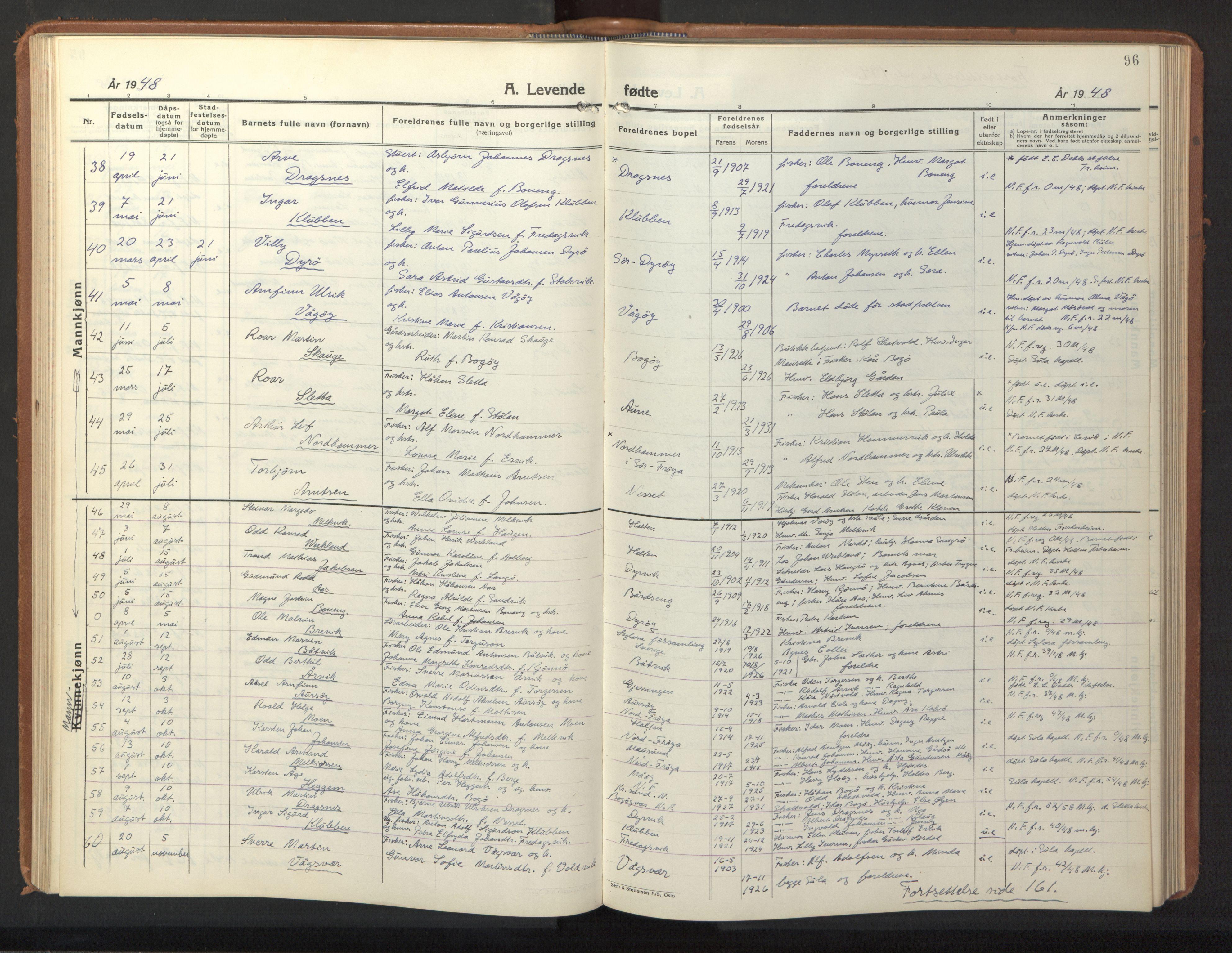 SAT, Ministerialprotokoller, klokkerbøker og fødselsregistre - Sør-Trøndelag, 640/L0590: Klokkerbok nr. 640C07, 1935-1948, s. 96