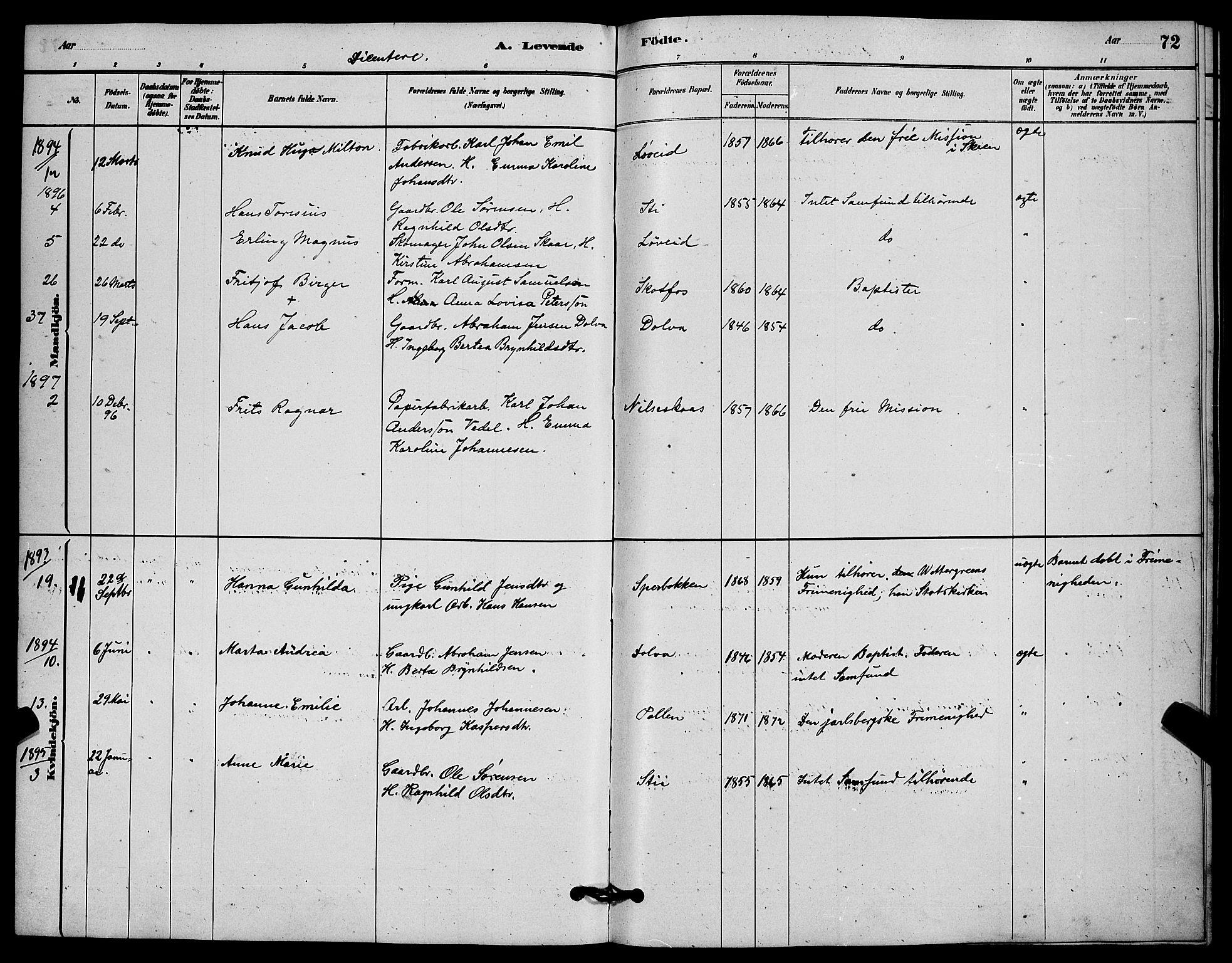 SAKO, Solum kirkebøker, G/Gb/L0003: Klokkerbok nr. II 3, 1880-1898, s. 72
