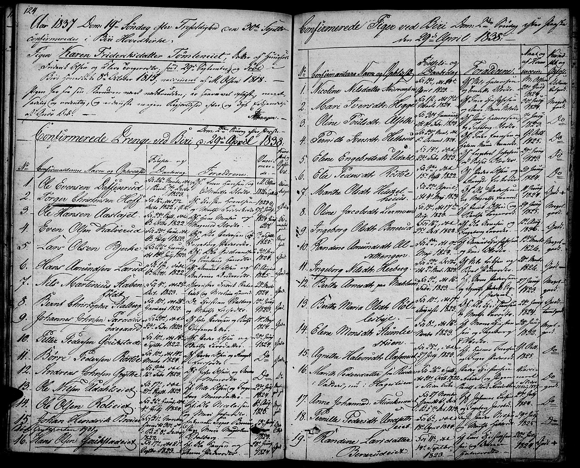 SAH, Biri prestekontor, Ministerialbok nr. 4, 1829-1842, s. 124