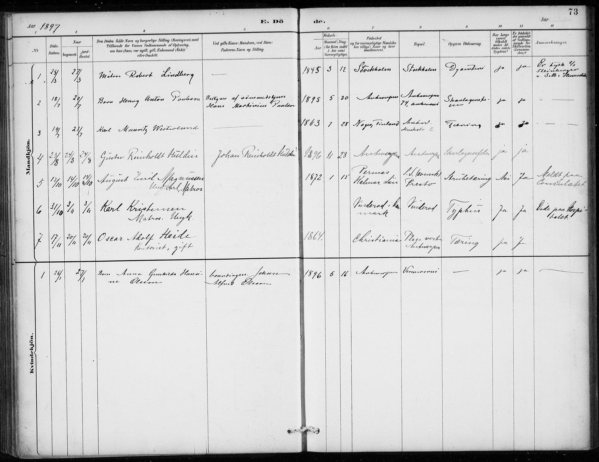 SAB, Den Norske Sjømannsmisjon i utlandet*, Ministerialbok nr. A 2, 1887-1913, s. 73