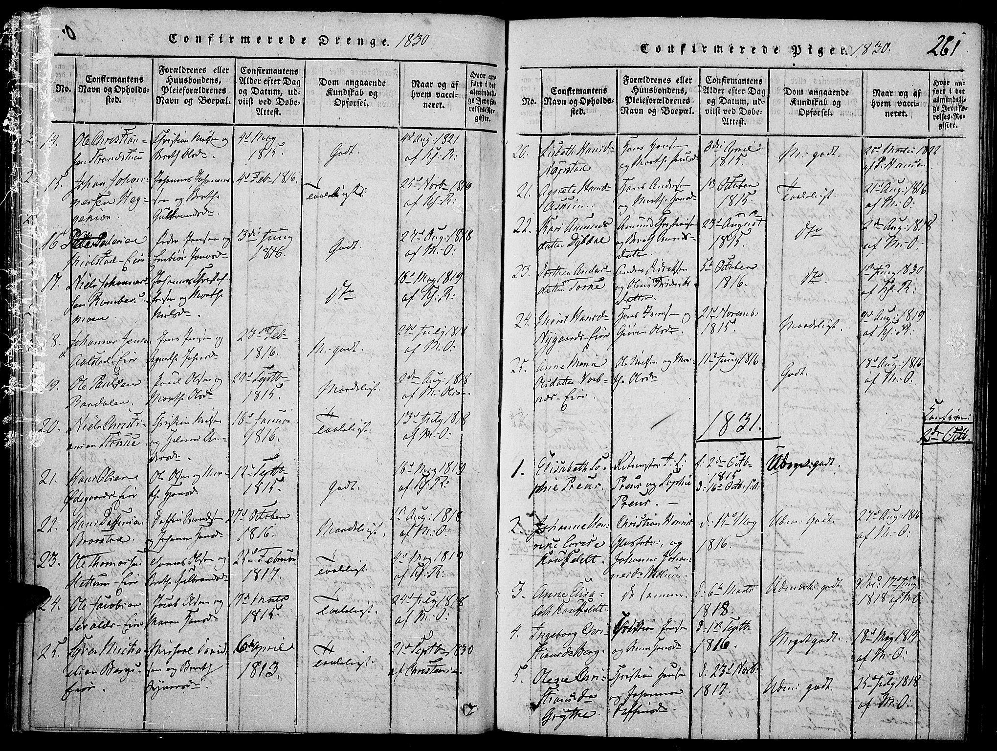 SAH, Vardal prestekontor, H/Ha/Haa/L0004: Ministerialbok nr. 4, 1814-1831, s. 261