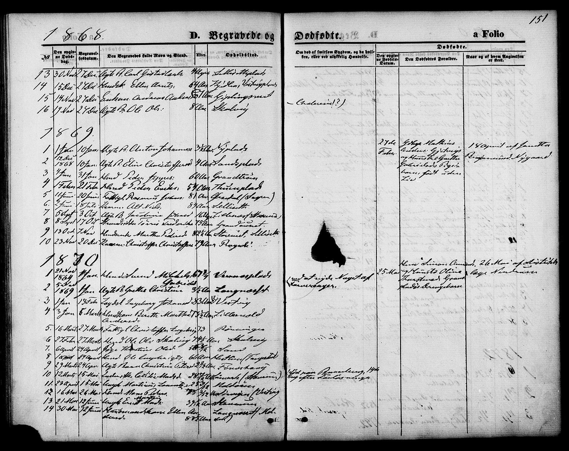 SAT, Ministerialprotokoller, klokkerbøker og fødselsregistre - Nord-Trøndelag, 744/L0419: Ministerialbok nr. 744A03, 1867-1881, s. 151