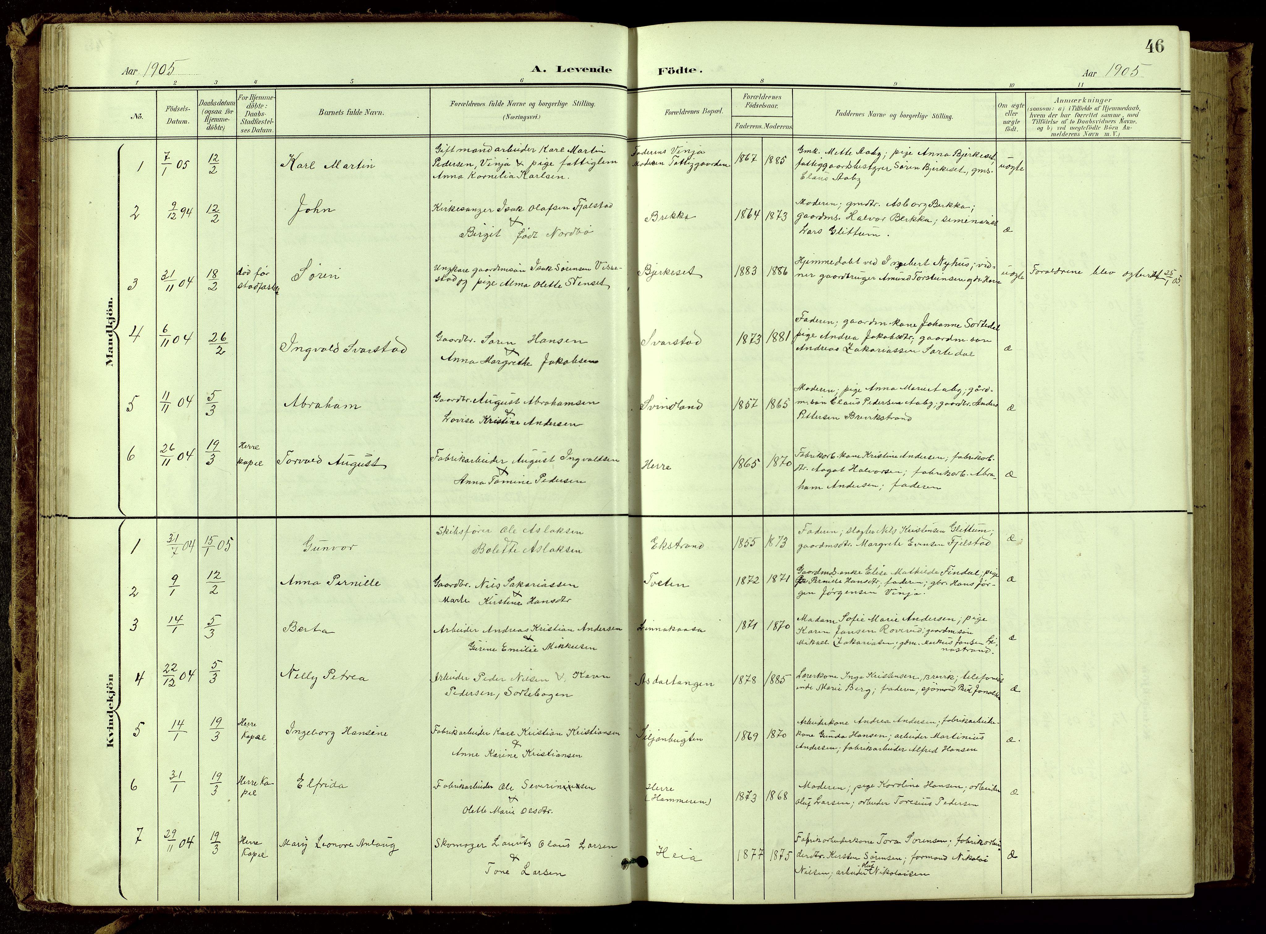 SAKO, Bamble kirkebøker, G/Ga/L0010: Klokkerbok nr. I 10, 1901-1919, s. 46
