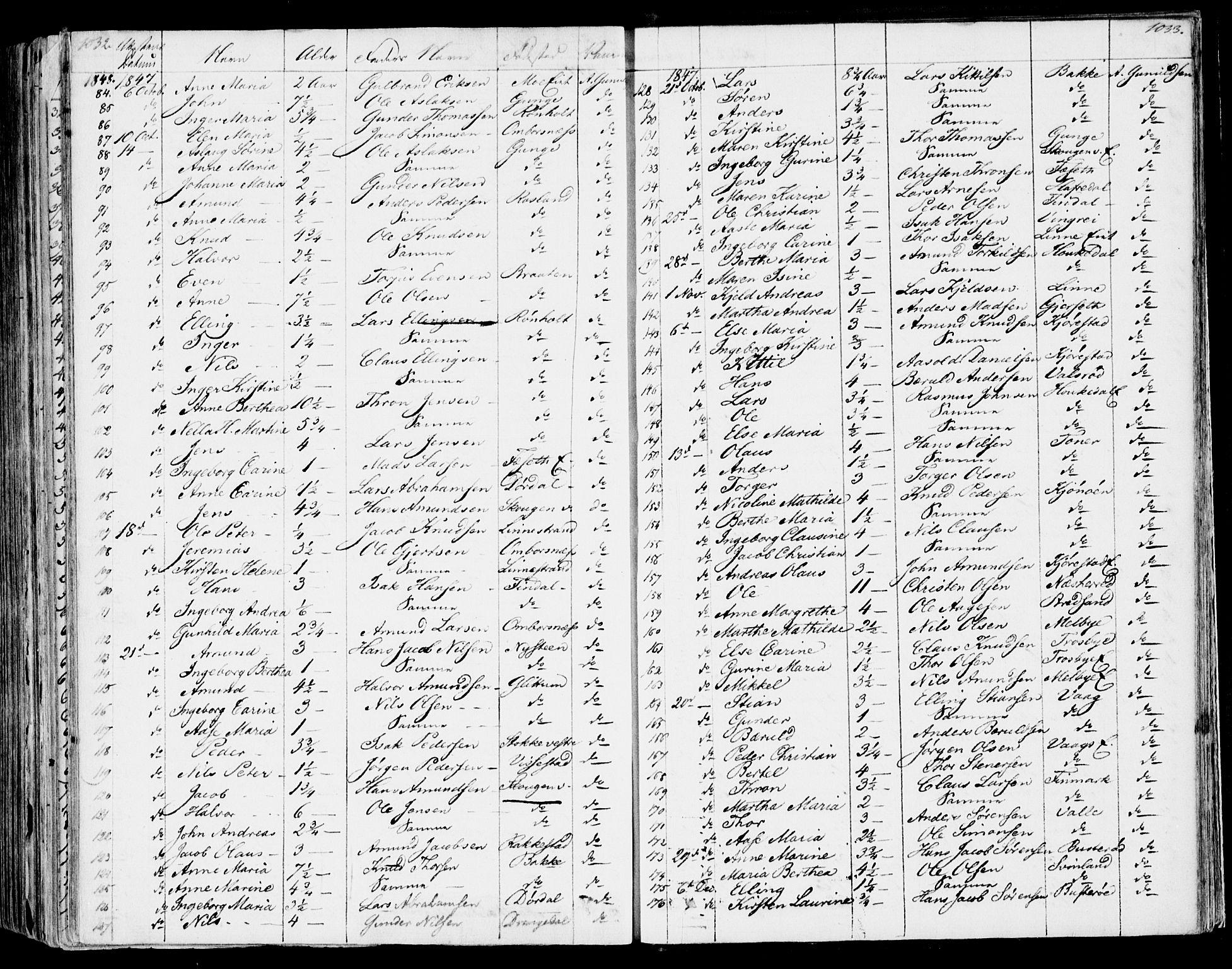 SAKO, Bamble kirkebøker, F/Fa/L0004: Ministerialbok nr. I 4, 1834-1853, s. 1032-1033