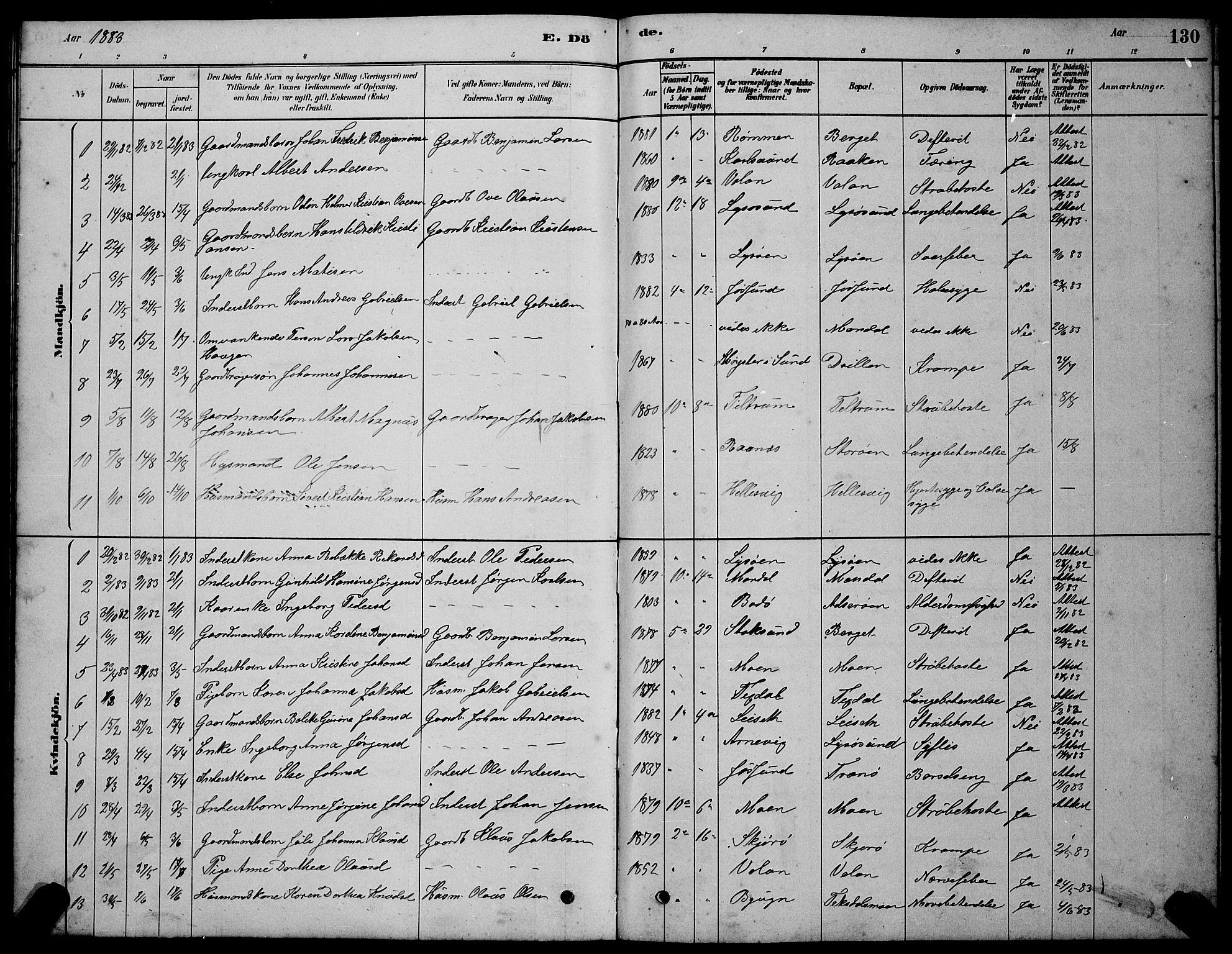 SAT, Ministerialprotokoller, klokkerbøker og fødselsregistre - Sør-Trøndelag, 654/L0665: Klokkerbok nr. 654C01, 1879-1901, s. 130