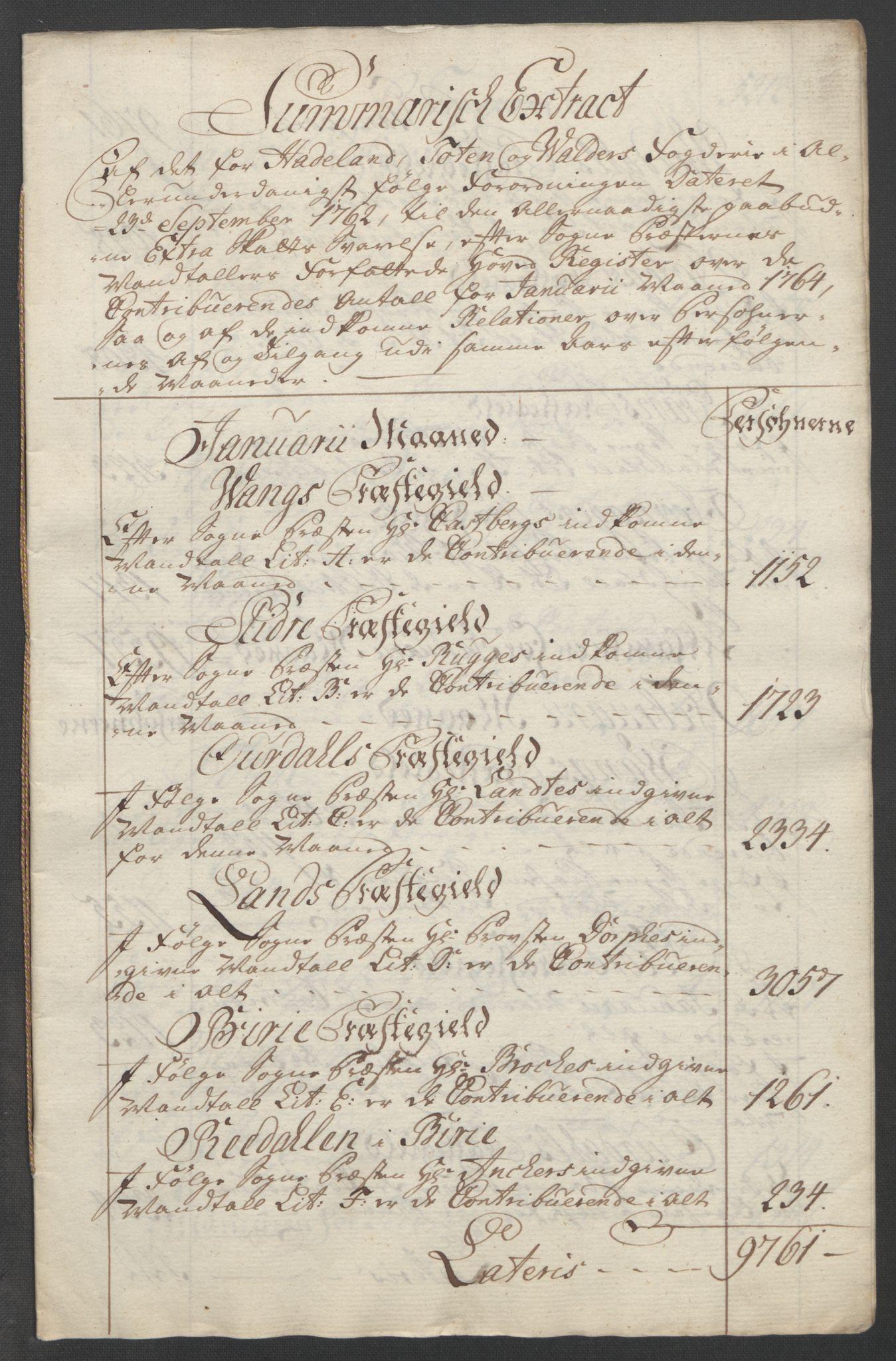 RA, Rentekammeret inntil 1814, Reviderte regnskaper, Fogderegnskap, R19/L1399: Fogderegnskap Toten, Hadeland og Vardal, 1762-1783, s. 51