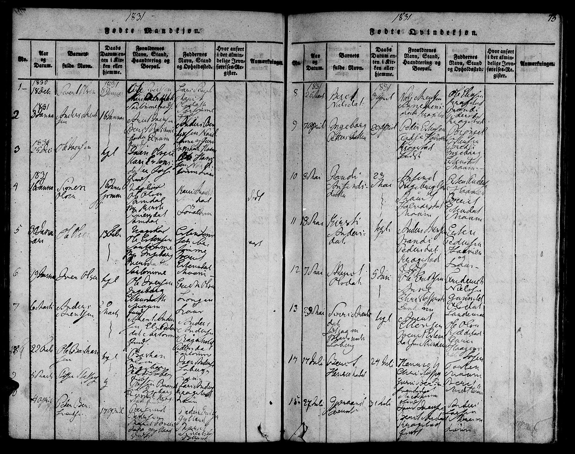 SAT, Ministerialprotokoller, klokkerbøker og fødselsregistre - Sør-Trøndelag, 692/L1102: Ministerialbok nr. 692A02, 1816-1842, s. 73