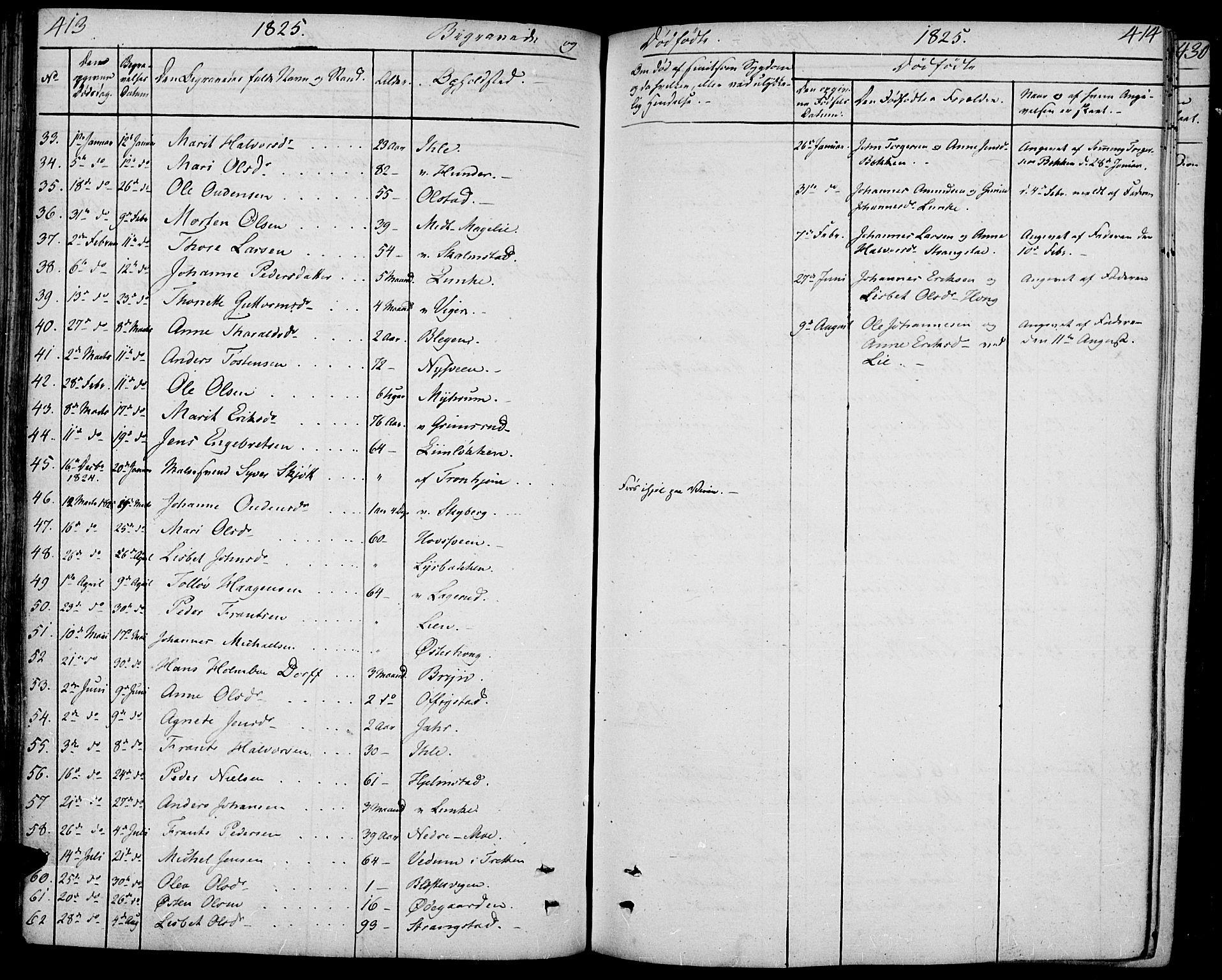 SAH, Øyer prestekontor, Ministerialbok nr. 4, 1824-1841, s. 413-414