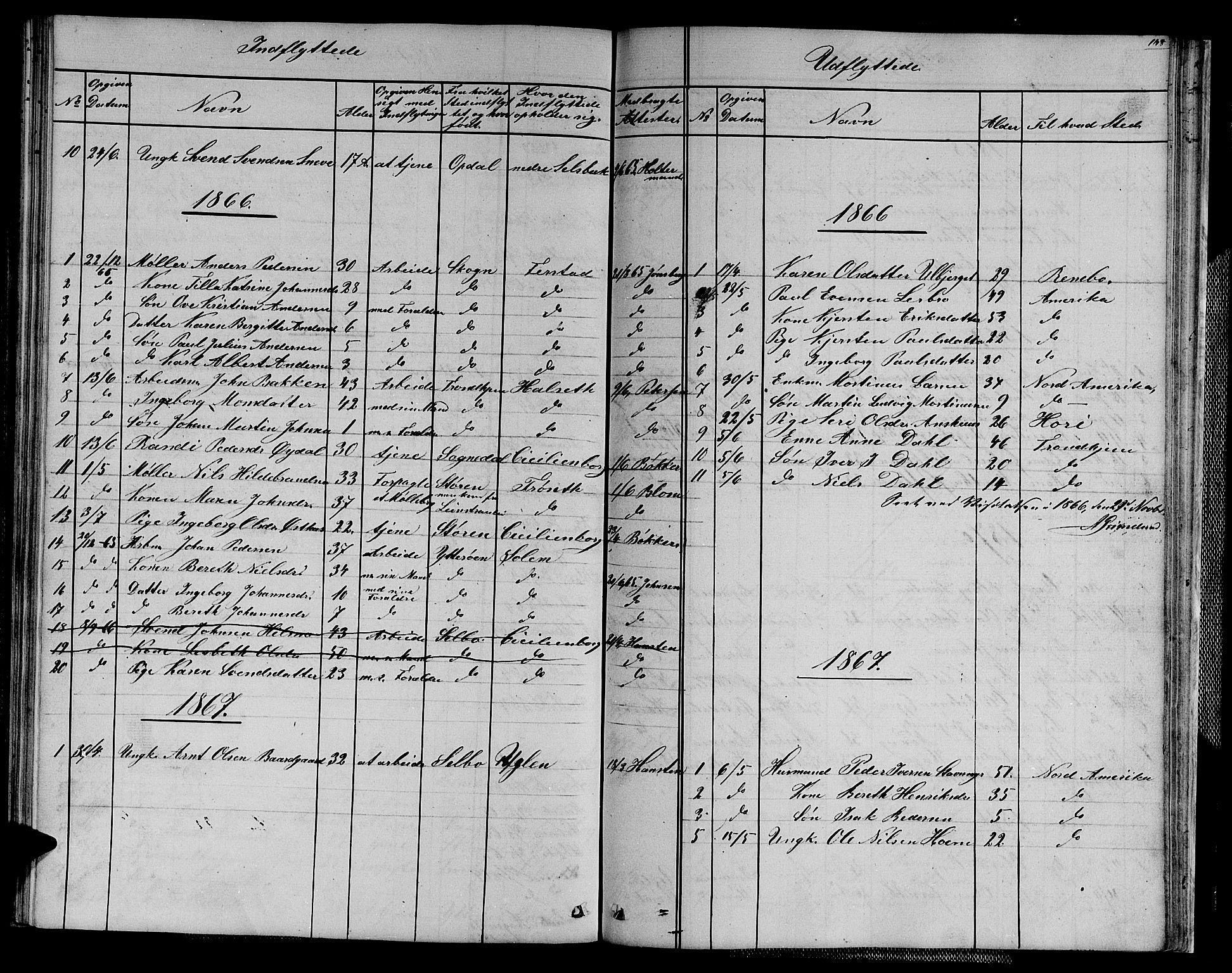 SAT, Ministerialprotokoller, klokkerbøker og fødselsregistre - Sør-Trøndelag, 611/L0353: Klokkerbok nr. 611C01, 1854-1881, s. 148