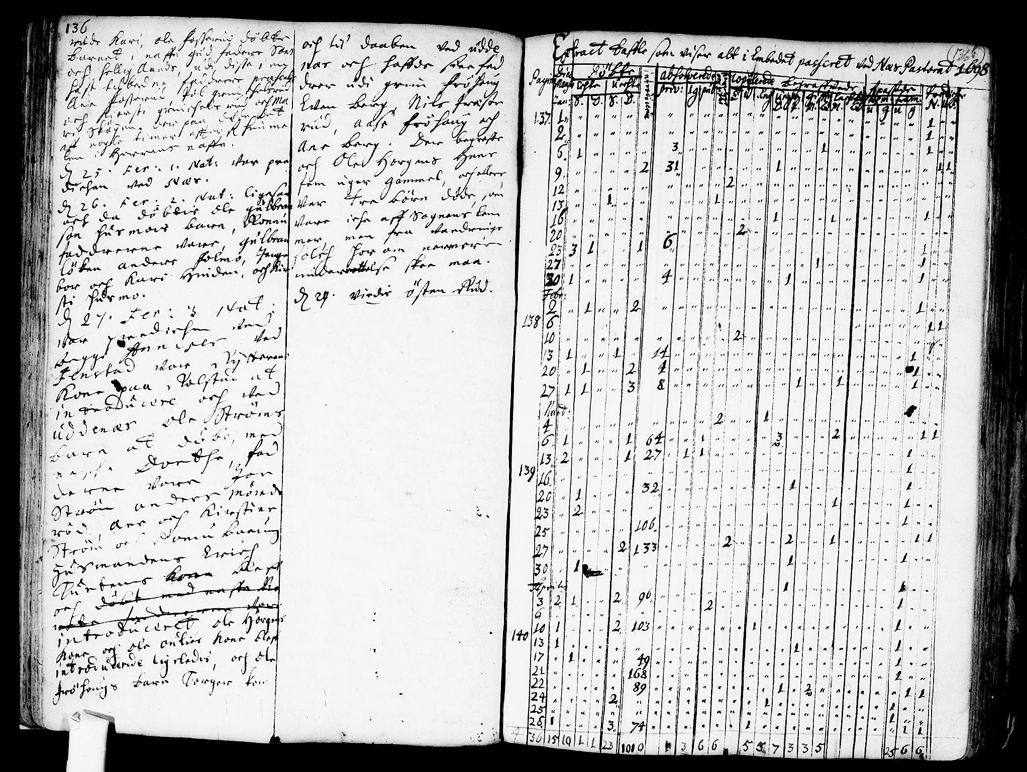 SAO, Nes prestekontor Kirkebøker, F/Fa/L0001: Ministerialbok nr. I 1, 1689-1716, s. 136a-136b