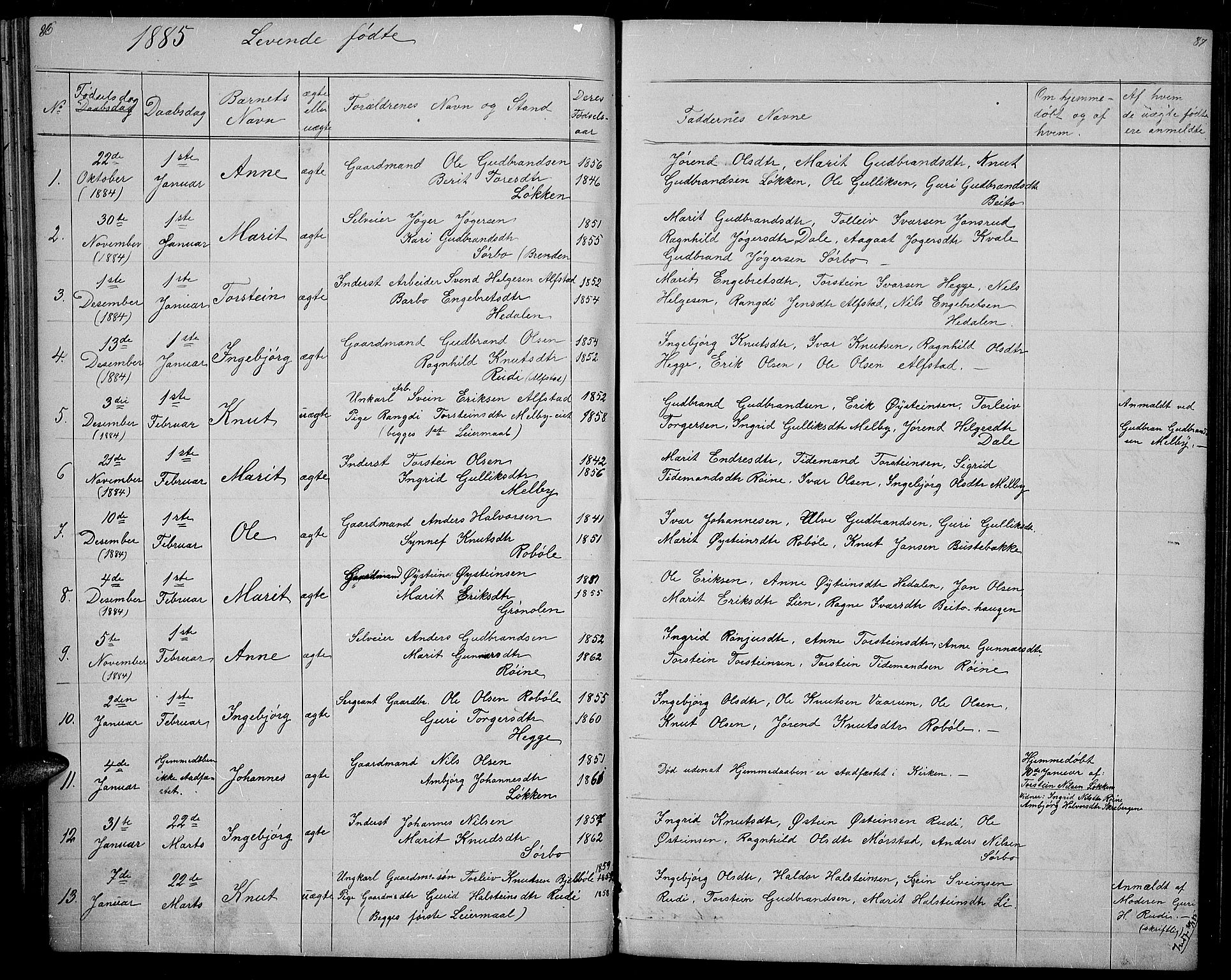SAH, Øystre Slidre prestekontor, Klokkerbok nr. 1, 1866-1886, s. 86-87