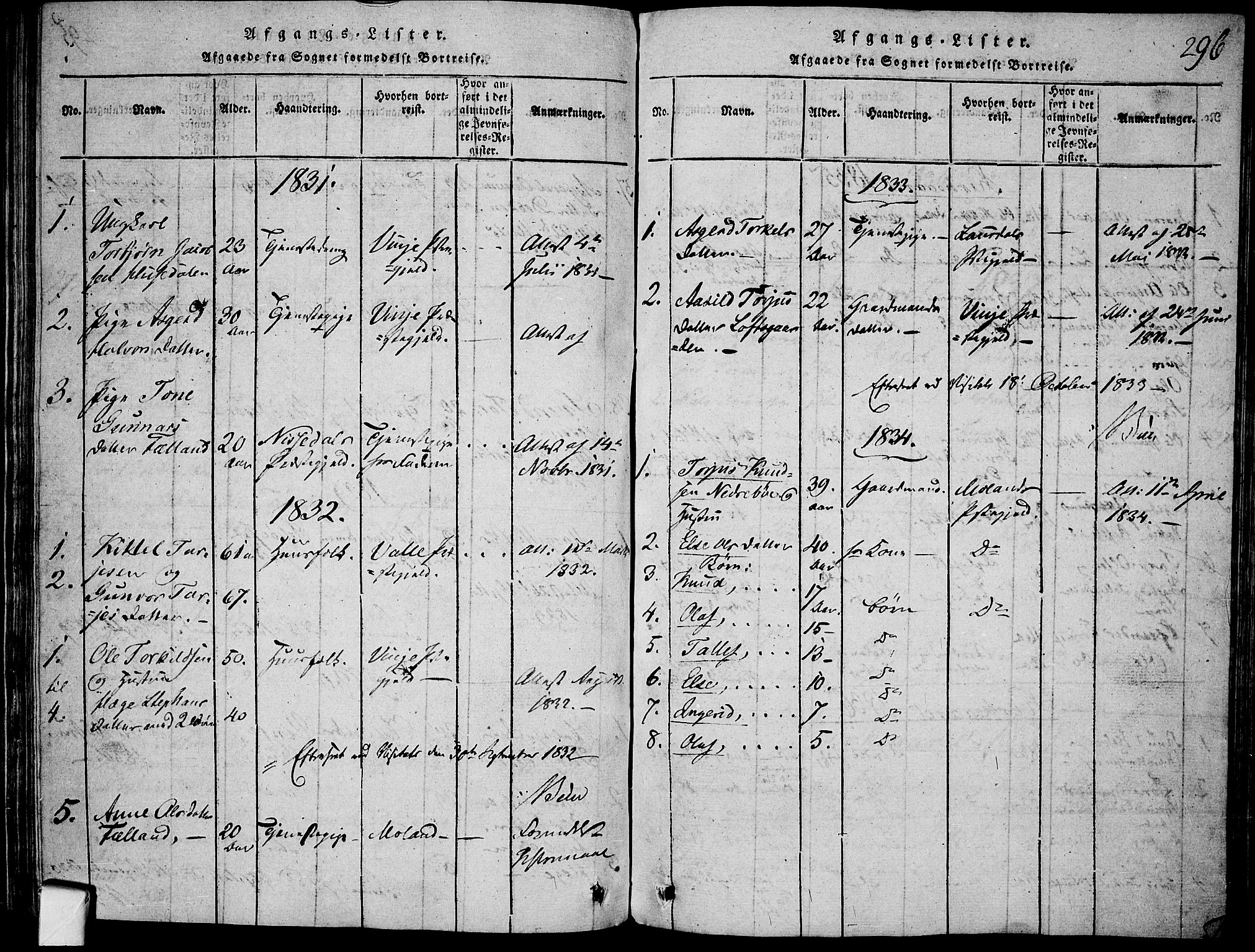 SAKO, Mo kirkebøker, F/Fa/L0004: Ministerialbok nr. I 4, 1814-1844, s. 296