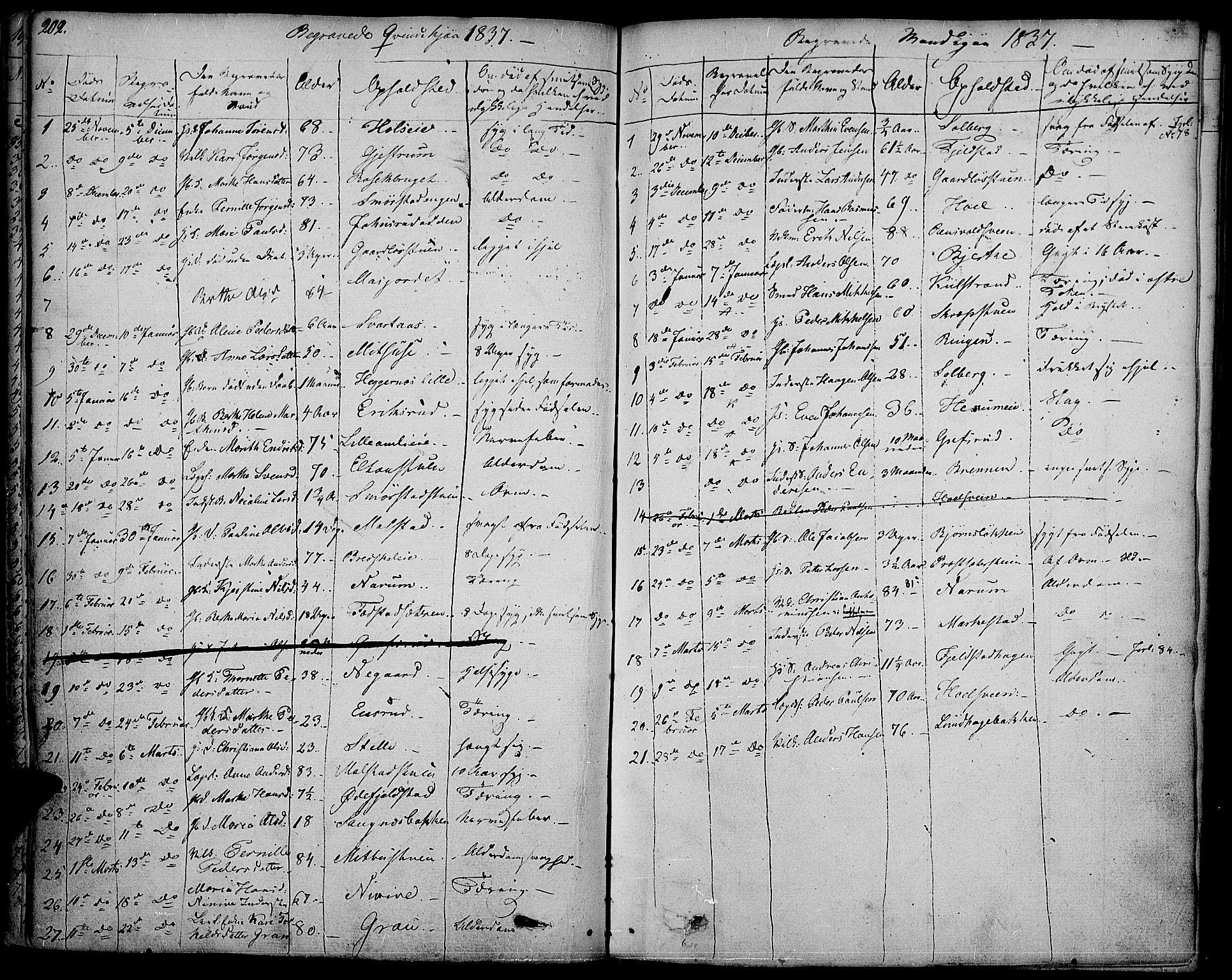 SAH, Vestre Toten prestekontor, Ministerialbok nr. 2, 1825-1837, s. 202