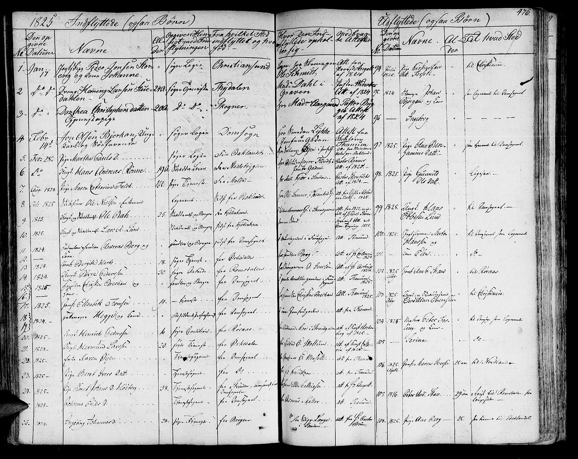 SAT, Ministerialprotokoller, klokkerbøker og fødselsregistre - Sør-Trøndelag, 602/L0109: Ministerialbok nr. 602A07, 1821-1840, s. 476