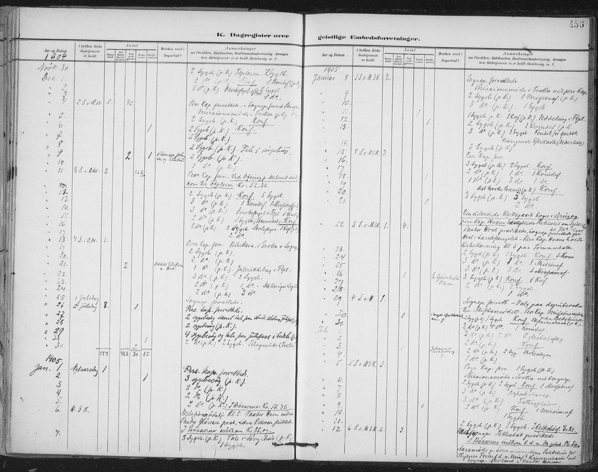 SAT, Ministerialprotokoller, klokkerbøker og fødselsregistre - Sør-Trøndelag, 603/L0167: Ministerialbok nr. 603A06, 1896-1932, s. 456