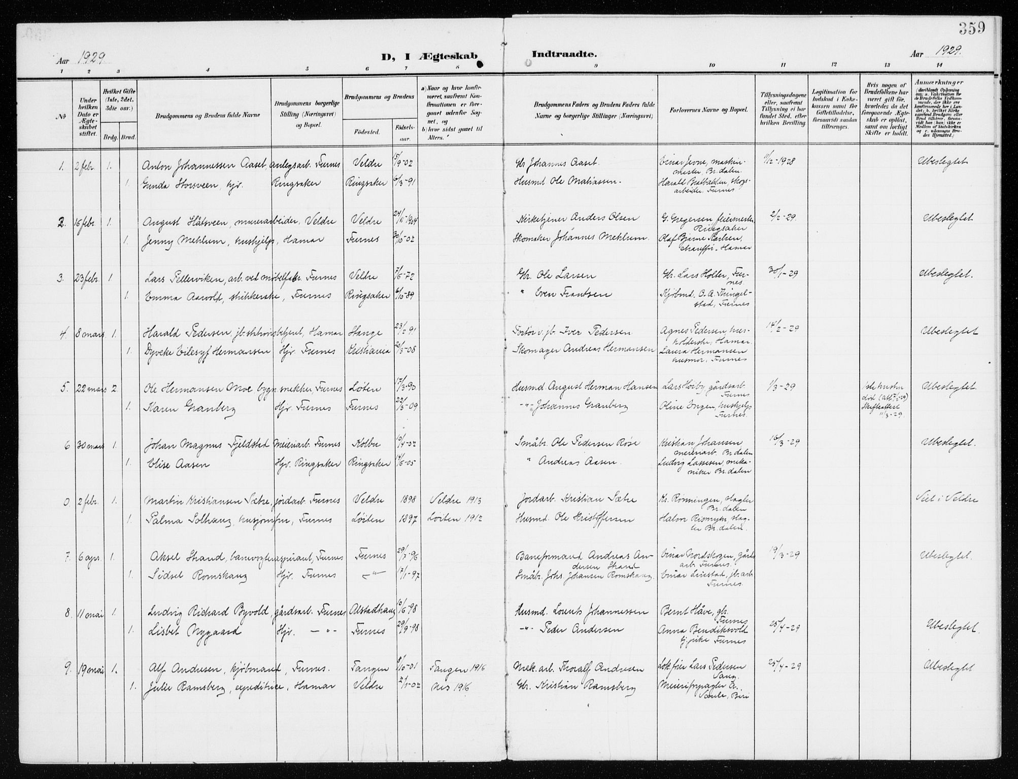 SAH, Furnes prestekontor, K/Ka/L0001: Ministerialbok nr. 1, 1907-1935, s. 359