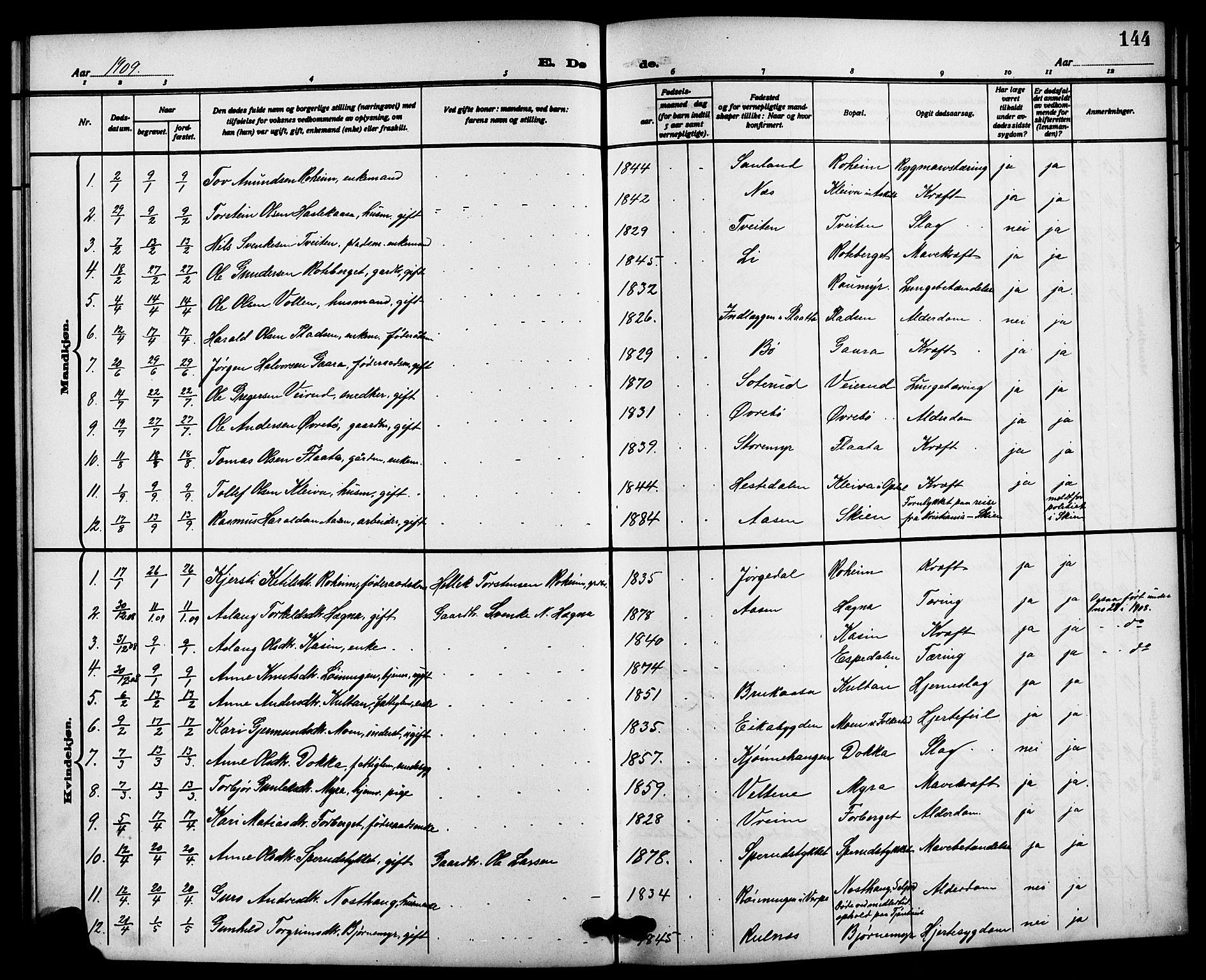 SAKO, Bø kirkebøker, G/Ga/L0007: Klokkerbok nr. 7, 1909-1924, s. 144