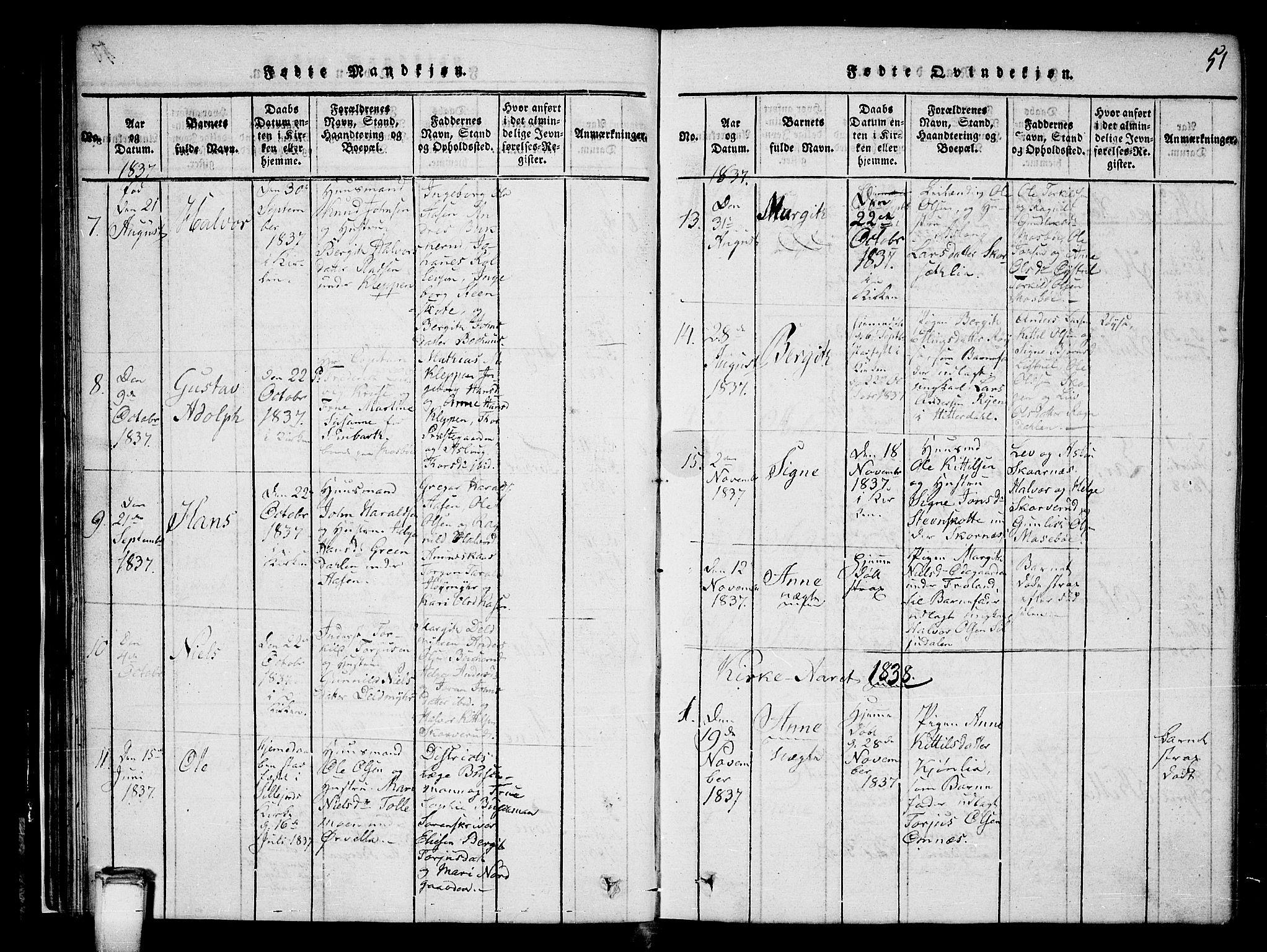SAKO, Hjartdal kirkebøker, G/Gb/L0001: Klokkerbok nr. II 1, 1815-1842, s. 51