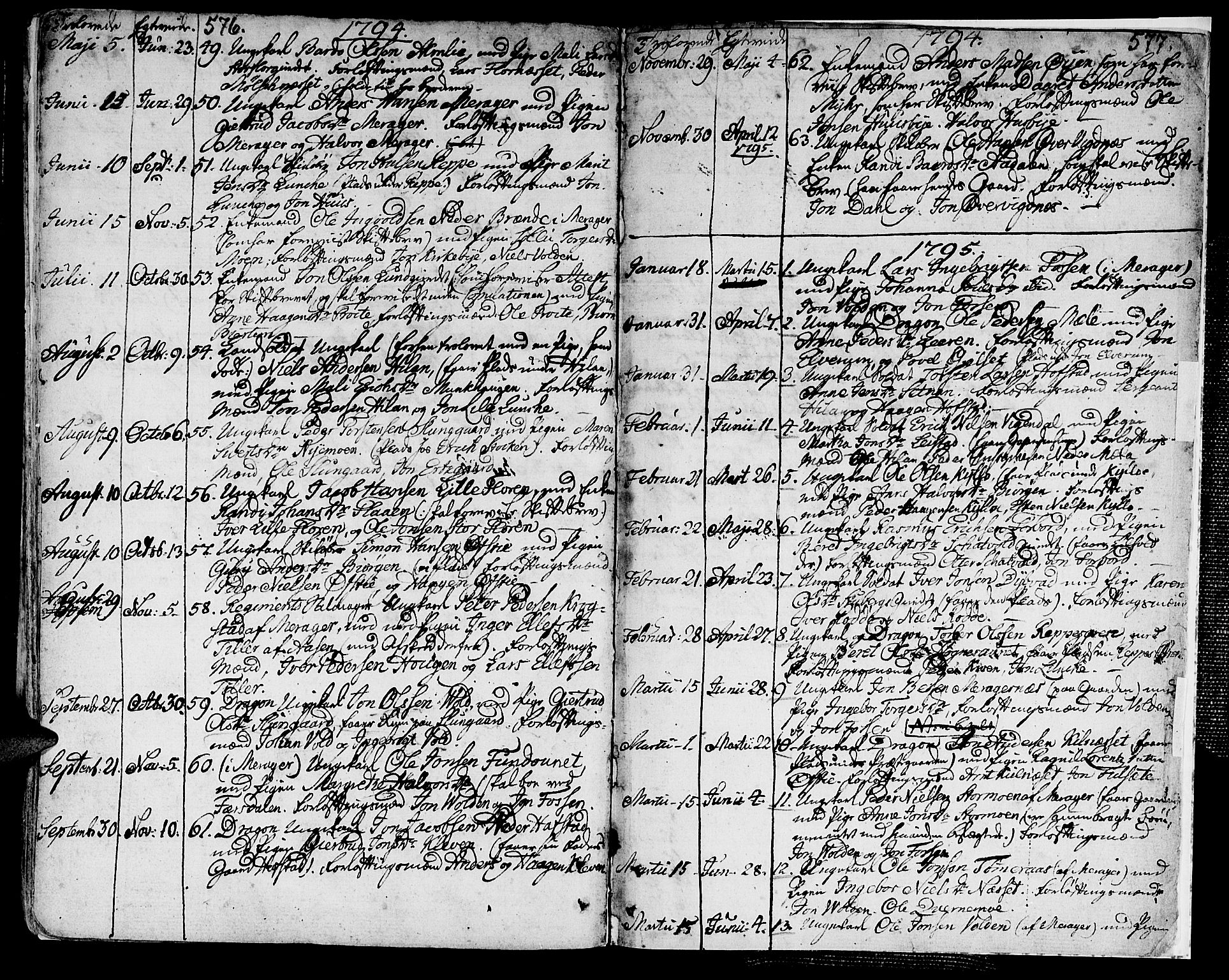 SAT, Ministerialprotokoller, klokkerbøker og fødselsregistre - Nord-Trøndelag, 709/L0059: Ministerialbok nr. 709A06, 1781-1797, s. 576-577