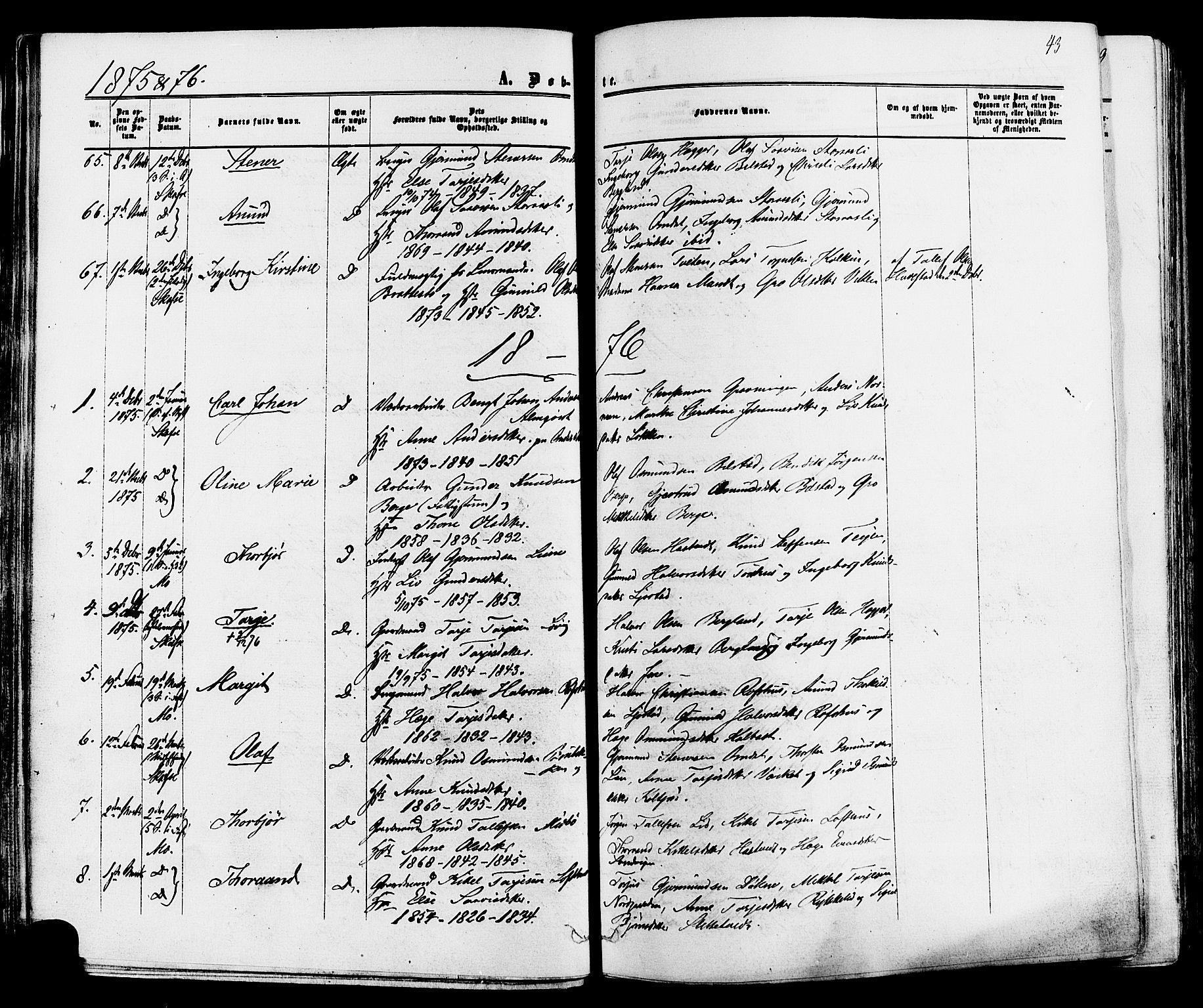 SAKO, Mo kirkebøker, F/Fa/L0006: Ministerialbok nr. I 6, 1865-1885, s. 43