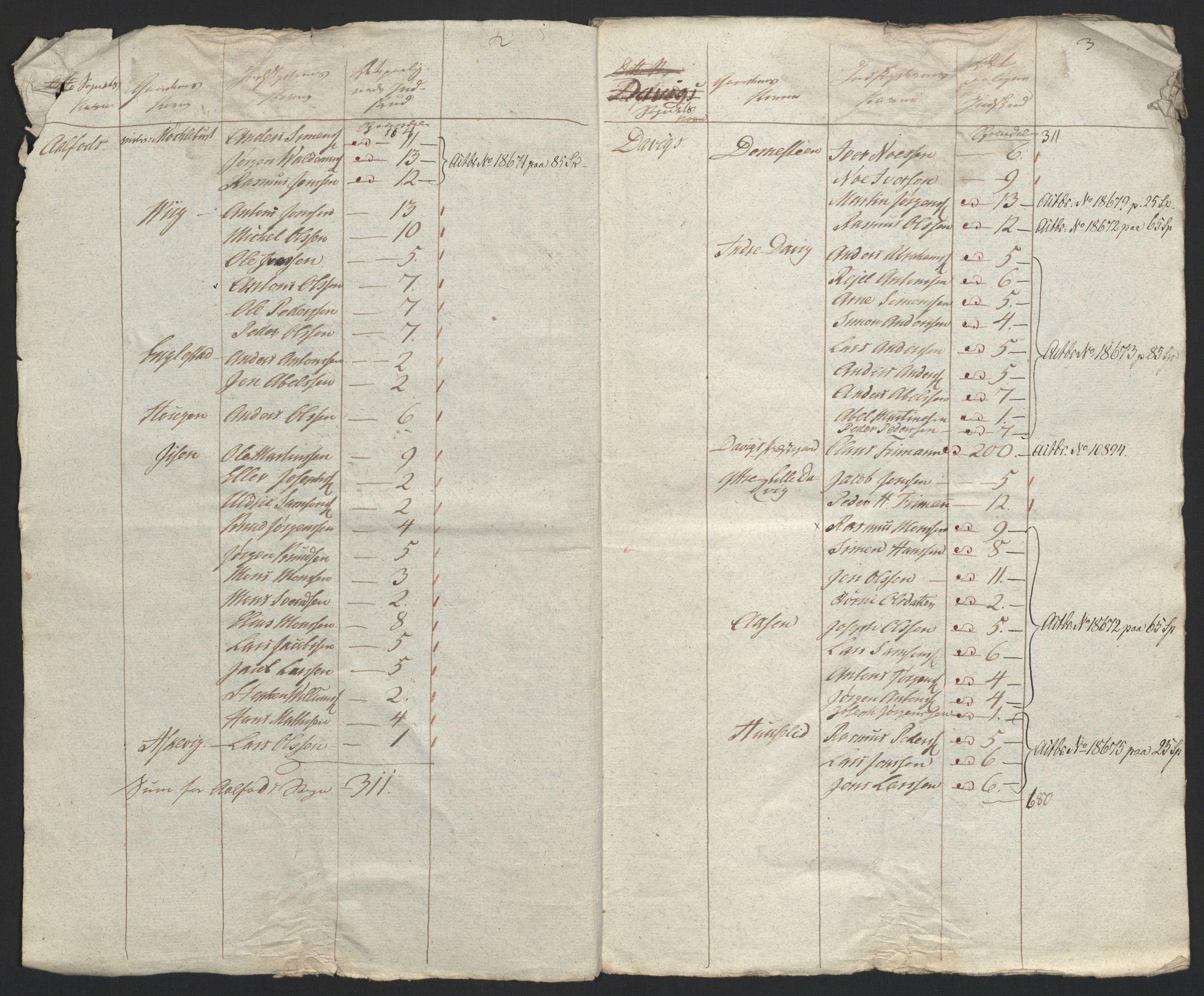 NOBA, Norges Bank/Sølvskatten 1816*, 1816-1828, s. 12