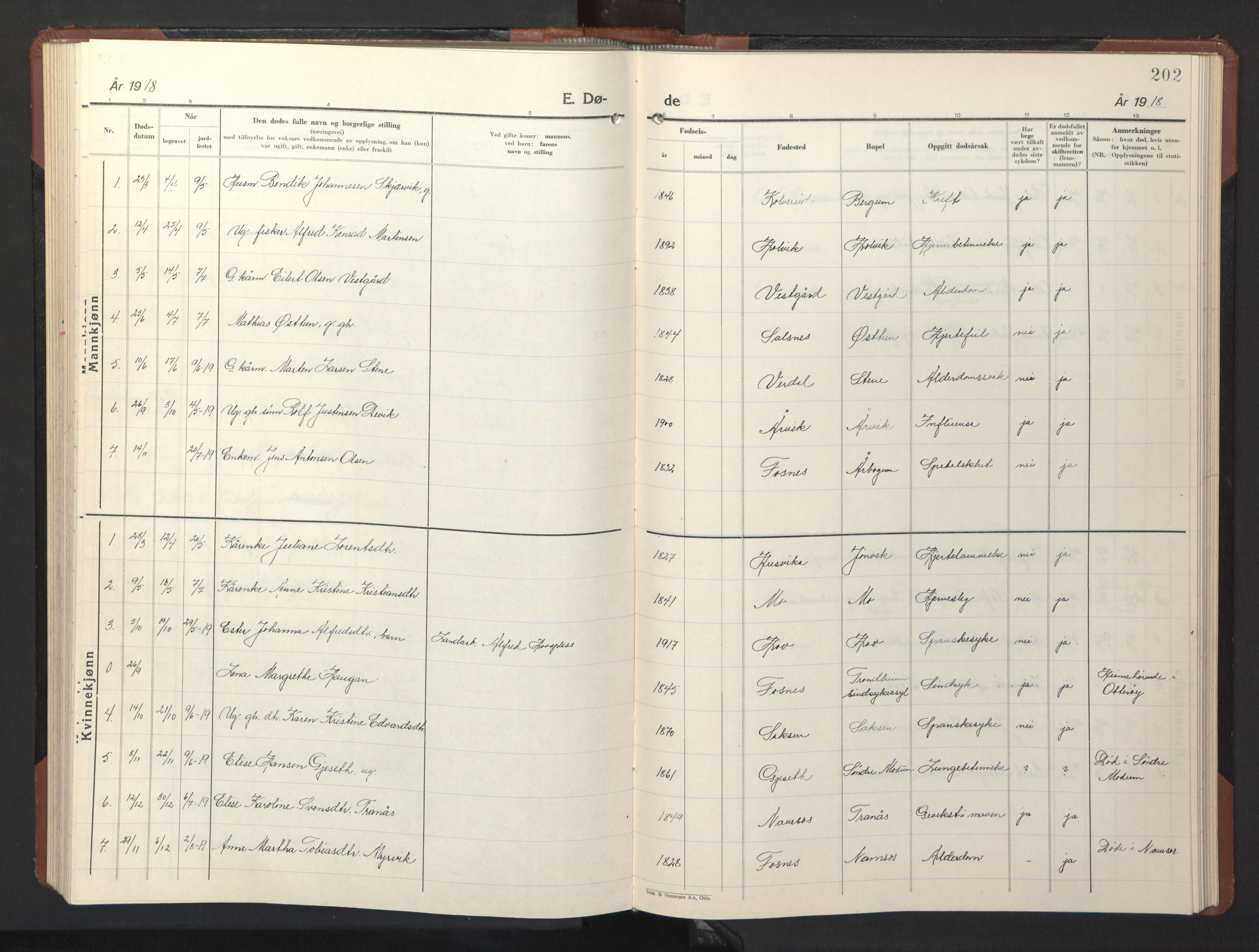 SAT, Ministerialprotokoller, klokkerbøker og fødselsregistre - Nord-Trøndelag, 773/L0625: Klokkerbok nr. 773C01, 1910-1952, s. 202