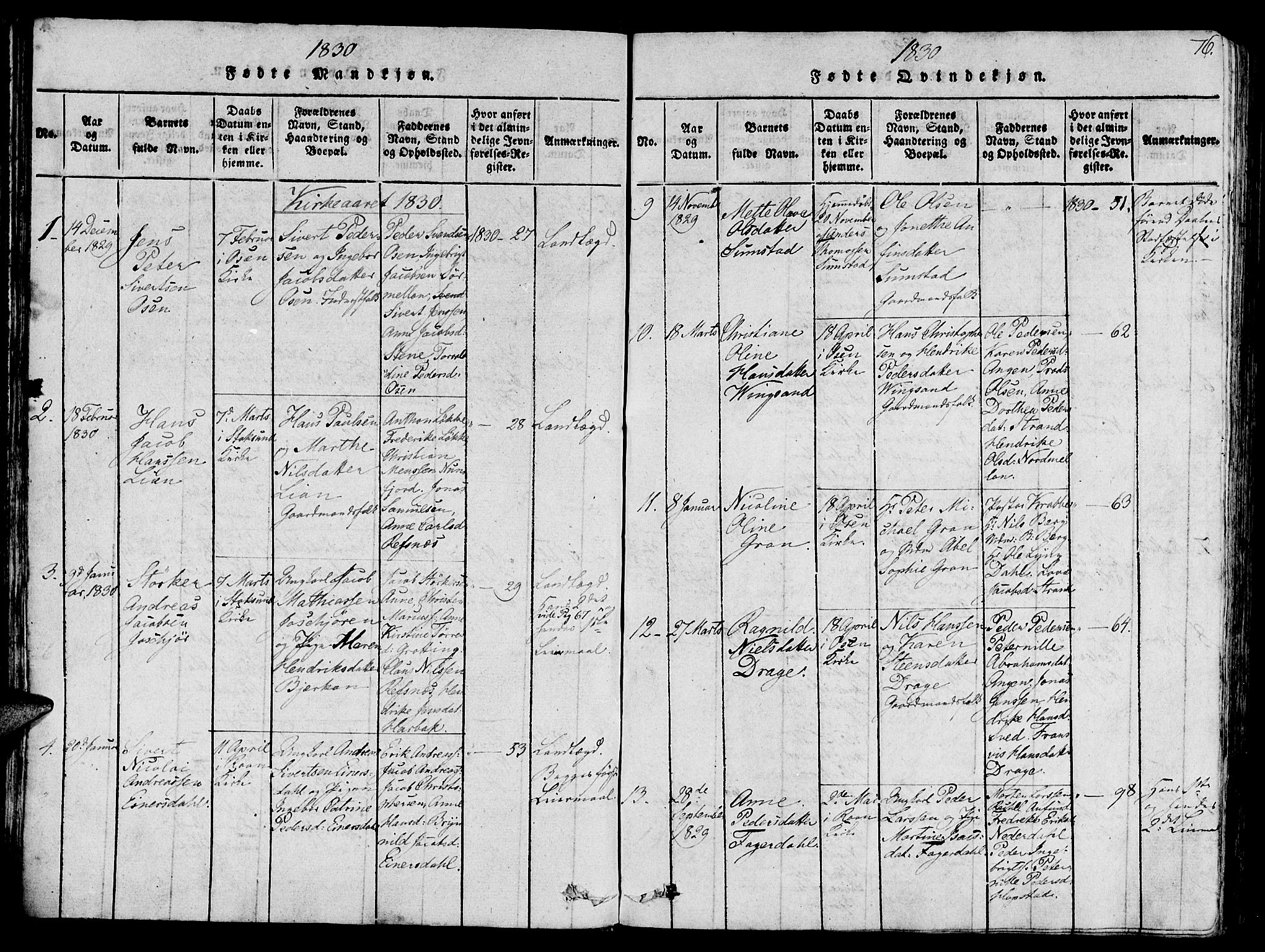 SAT, Ministerialprotokoller, klokkerbøker og fødselsregistre - Sør-Trøndelag, 657/L0702: Ministerialbok nr. 657A03, 1818-1831, s. 76