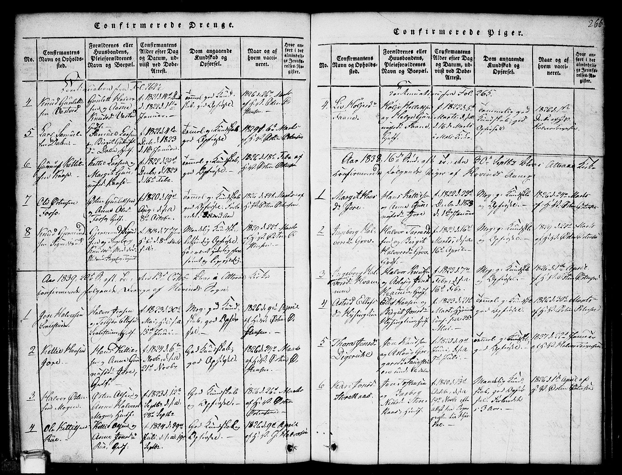 SAKO, Gransherad kirkebøker, G/Gb/L0001: Klokkerbok nr. II 1, 1815-1860, s. 266