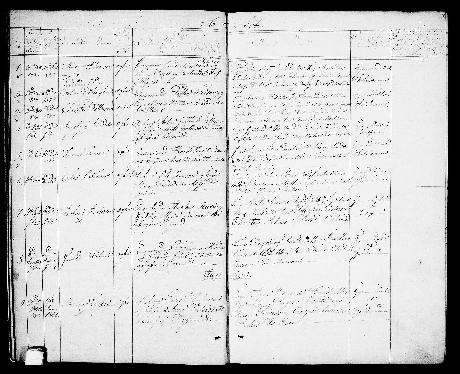SAKO, Porsgrunn kirkebøker , G/Gb/L0002: Klokkerbok nr. II 2, 1828-1841, s. 9
