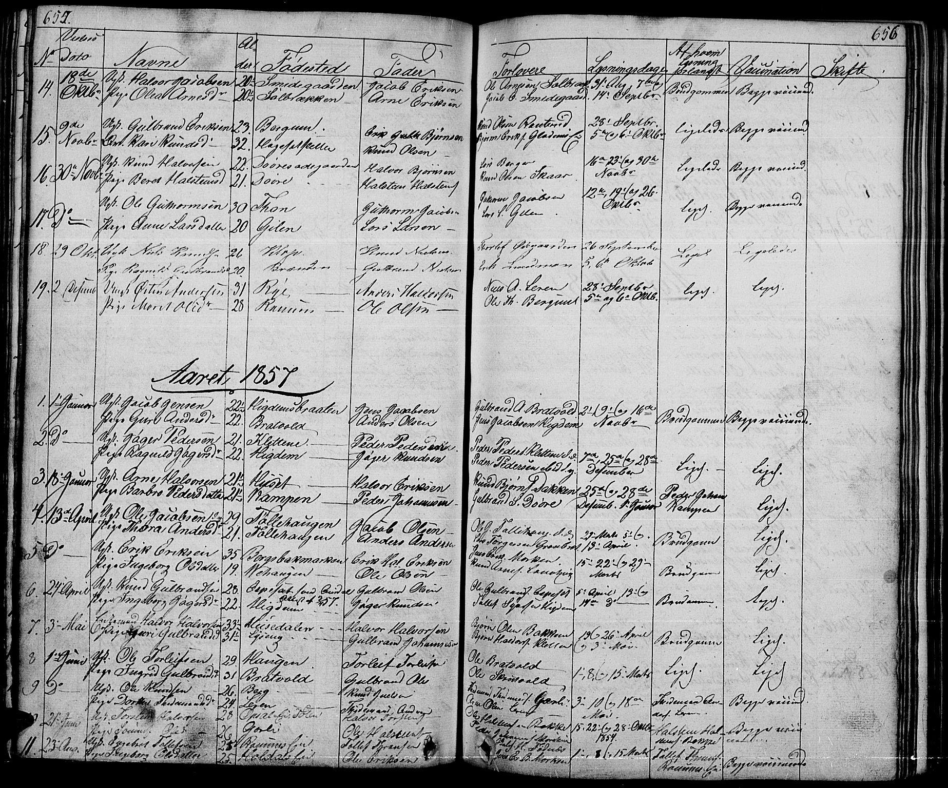 SAH, Nord-Aurdal prestekontor, Klokkerbok nr. 1, 1834-1887, s. 655-656