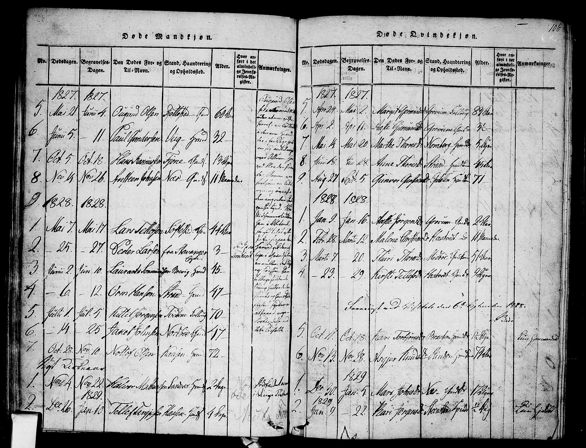 SAKO, Nissedal kirkebøker, F/Fa/L0002: Ministerialbok nr. I 2, 1814-1845, s. 106