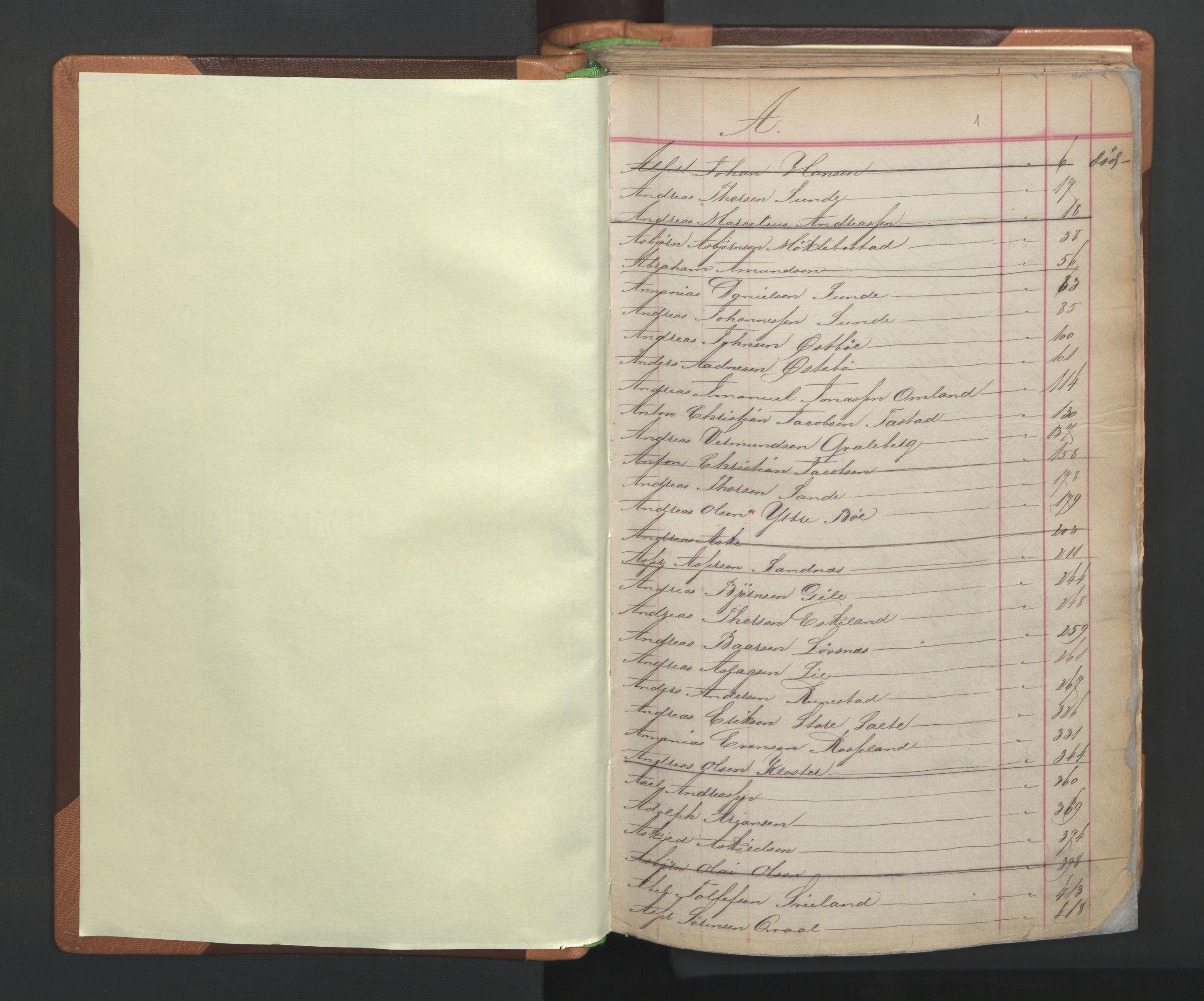 SAST, Stavanger sjømannskontor, F/Fb/Fba/L0001: Navneregister sjøfartsruller, 1860-1948, s. 3
