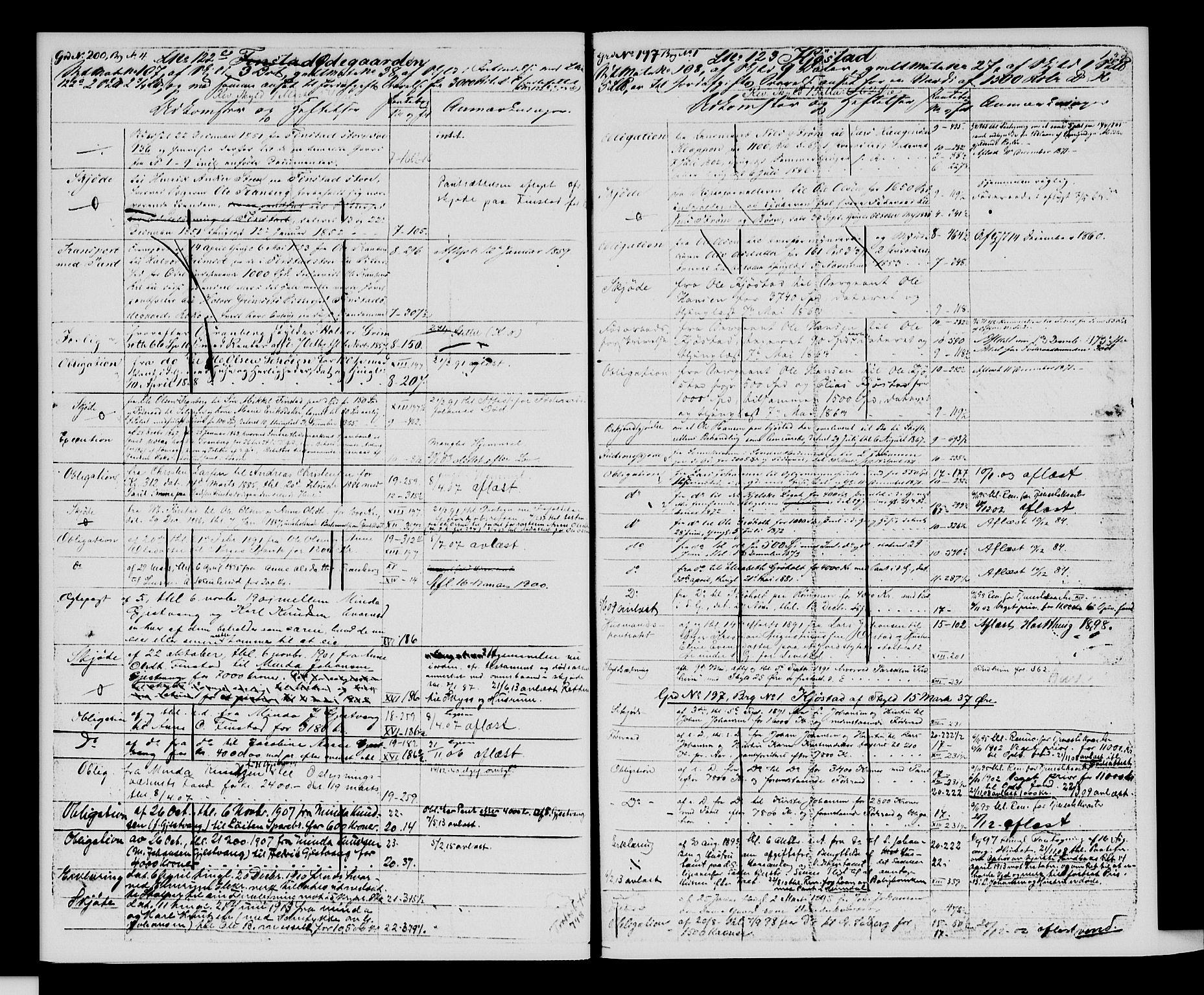 SAH, Sør-Hedmark sorenskriveri, H/Ha/Hac/Hacc/L0001: Panteregister nr. 3.1, 1855-1943, s. 139