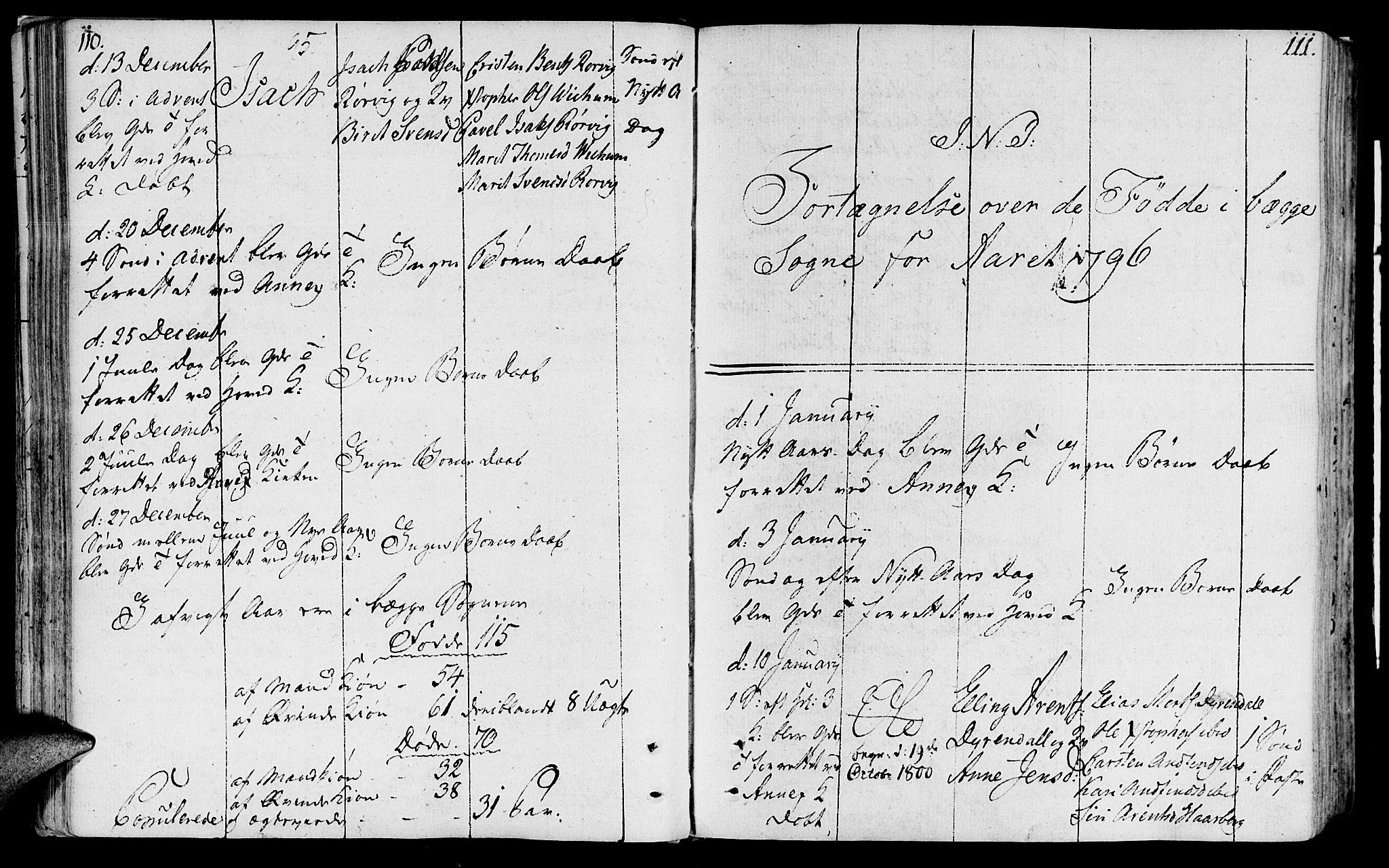 SAT, Ministerialprotokoller, klokkerbøker og fødselsregistre - Sør-Trøndelag, 646/L0606: Ministerialbok nr. 646A04, 1791-1805, s. 110-111