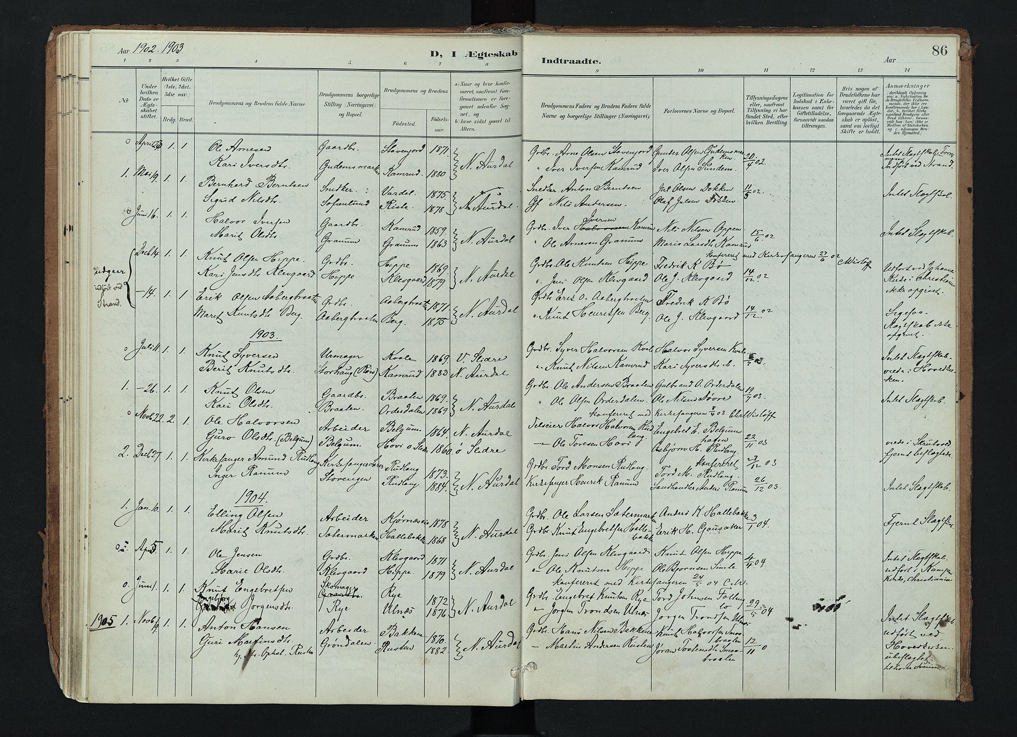 SAH, Nord-Aurdal prestekontor, Ministerialbok nr. 17, 1897-1926, s. 86