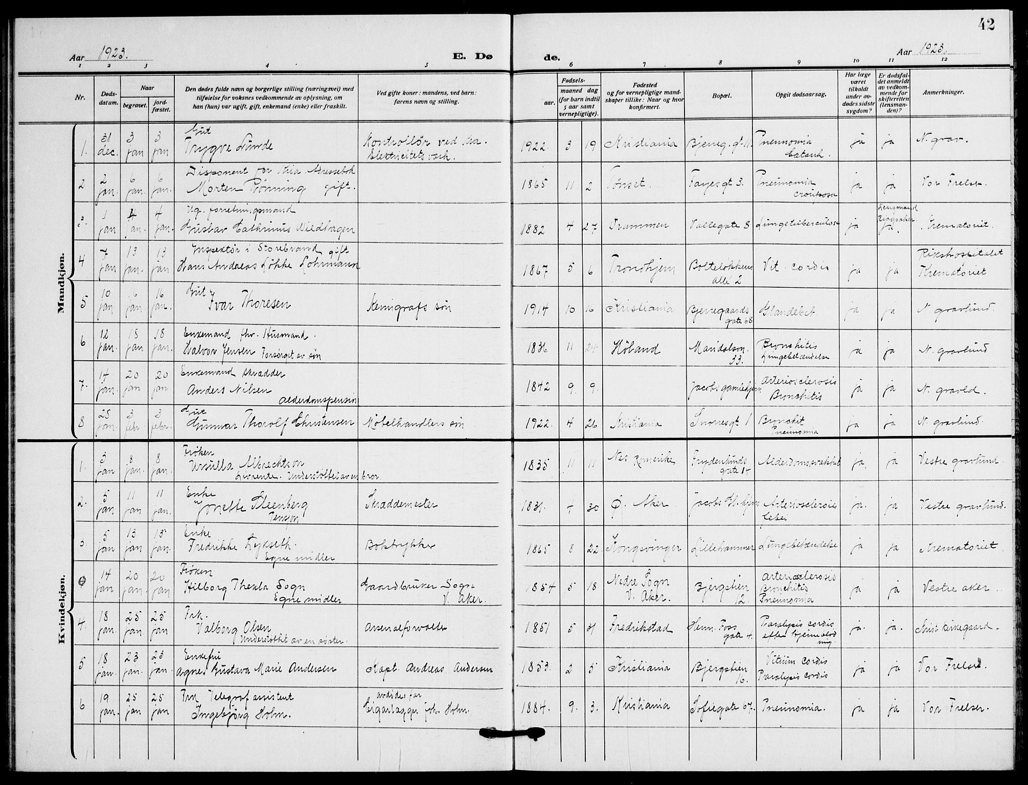 SAO, Gamle Aker prestekontor Kirkebøker, F/L0016: Ministerialbok nr. 16, 1919-1931, s. 42