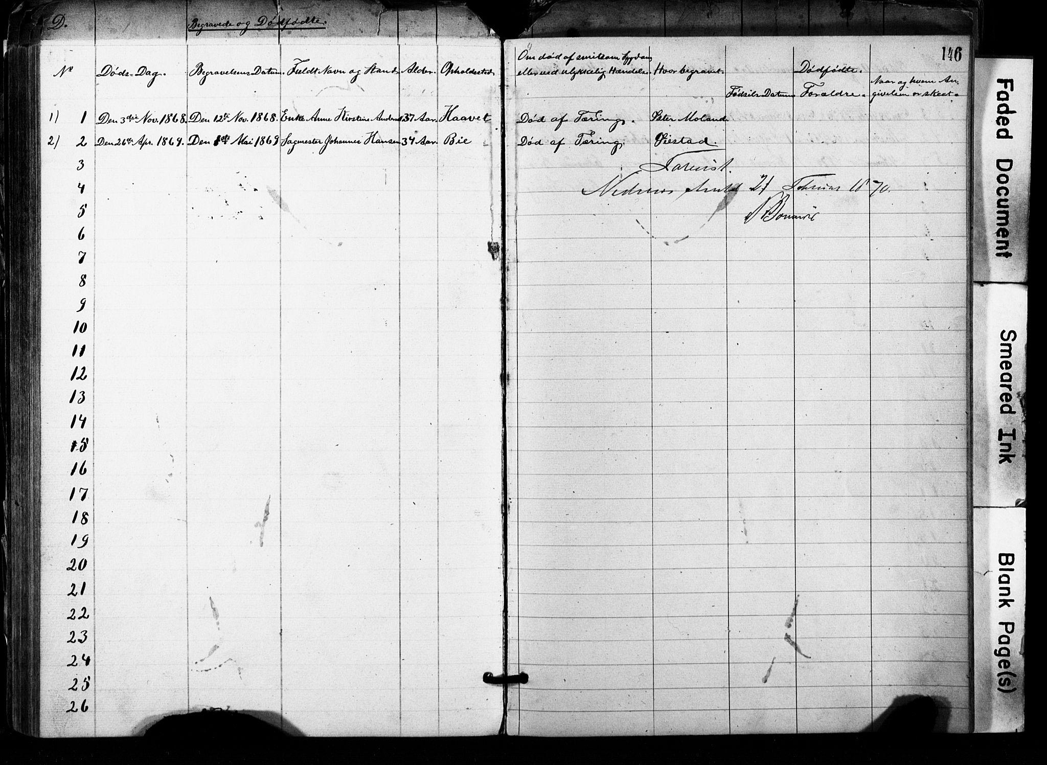 SAK, Metodistmenigheten, Arendal, F/Fa/L0001: Dissenterprotokoll nr. F-2, 1867-1879, s. 146